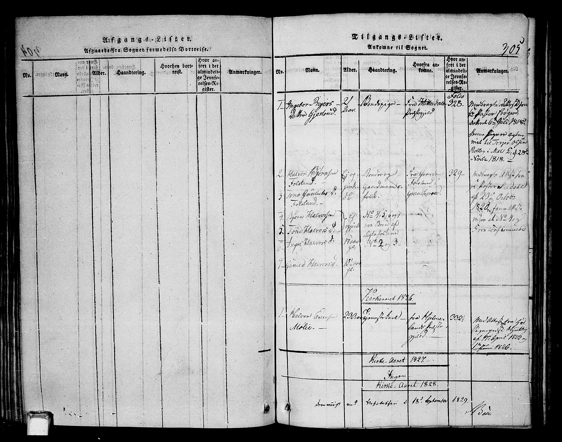 SAKO, Tinn kirkebøker, G/Gb/L0001: Klokkerbok nr. II 1 /1, 1815-1850, s. 305