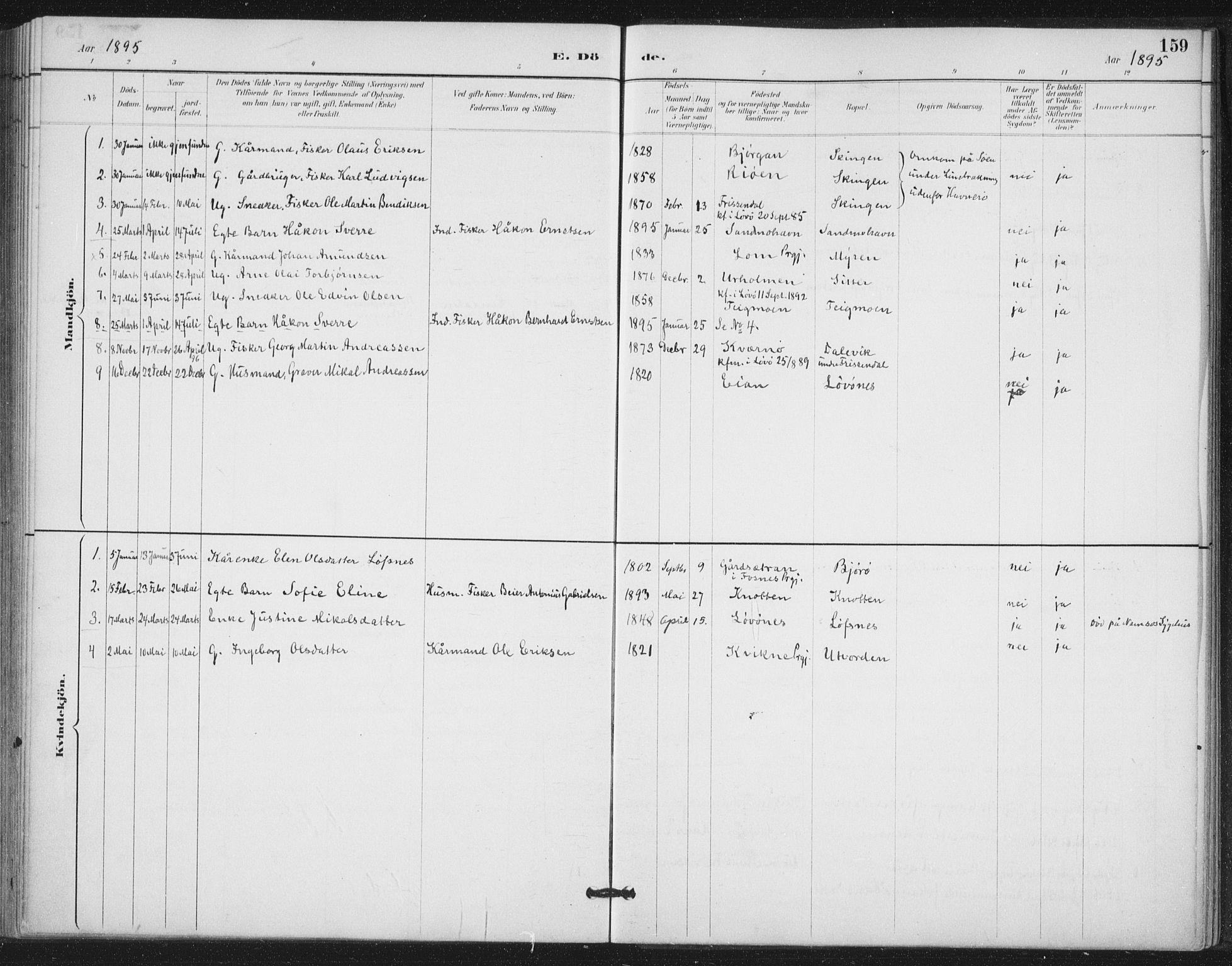 SAT, Ministerialprotokoller, klokkerbøker og fødselsregistre - Nord-Trøndelag, 772/L0603: Ministerialbok nr. 772A01, 1885-1912, s. 159