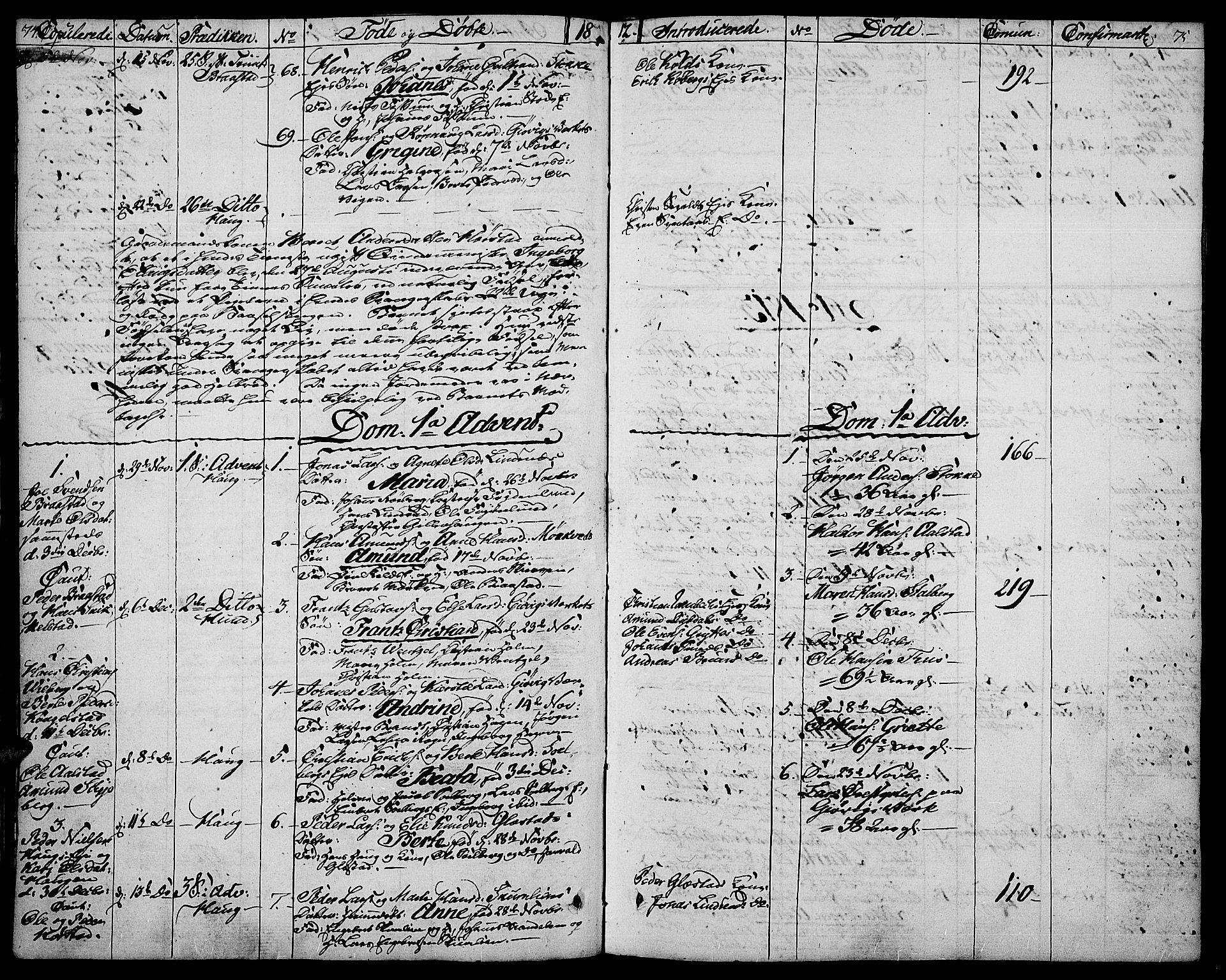 SAH, Vardal prestekontor, H/Ha/Haa/L0003: Ministerialbok nr. 3, 1808-1814, s. 74-75
