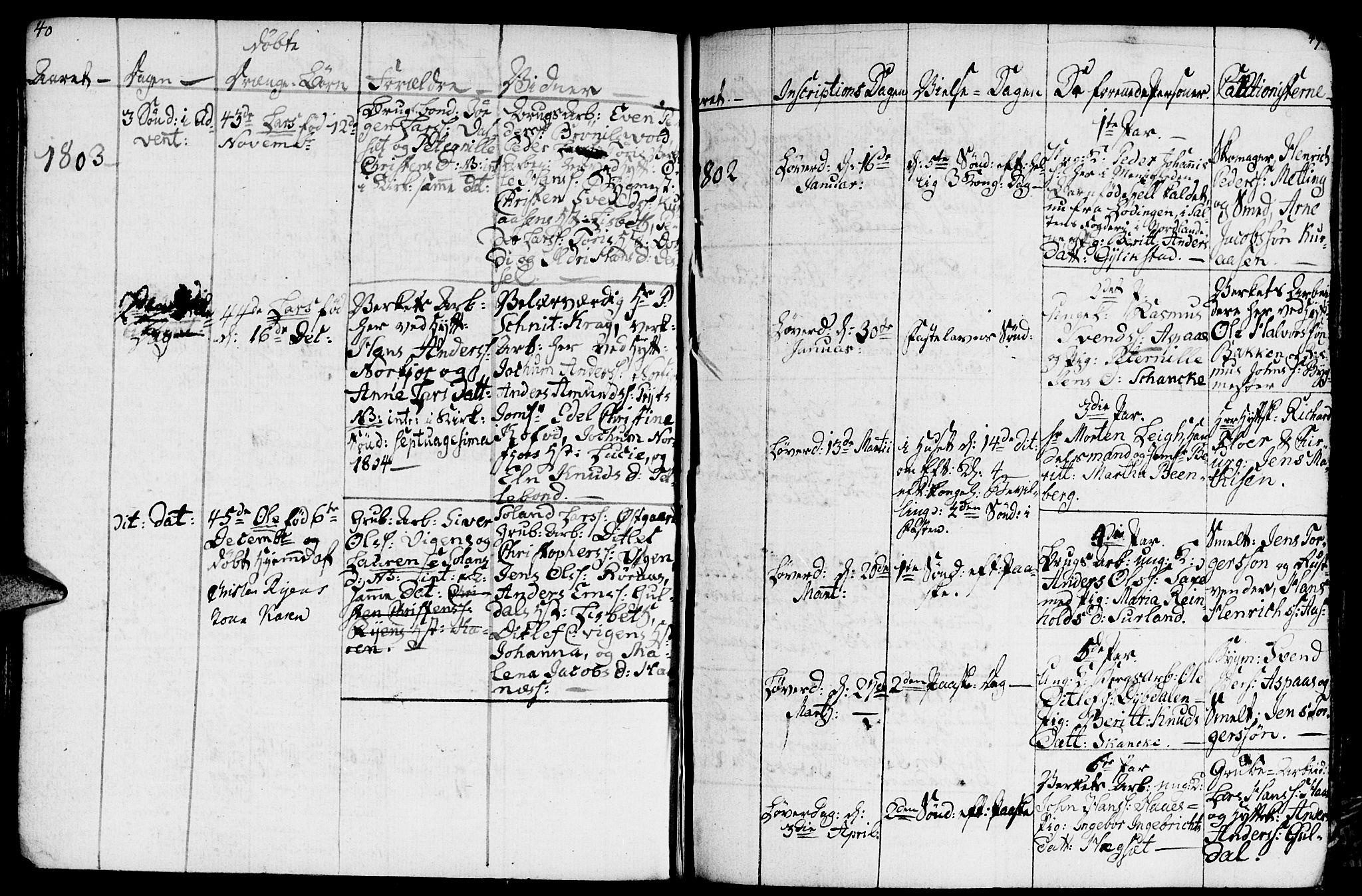 SAT, Ministerialprotokoller, klokkerbøker og fødselsregistre - Sør-Trøndelag, 681/L0937: Klokkerbok nr. 681C01, 1798-1810, s. 40-49