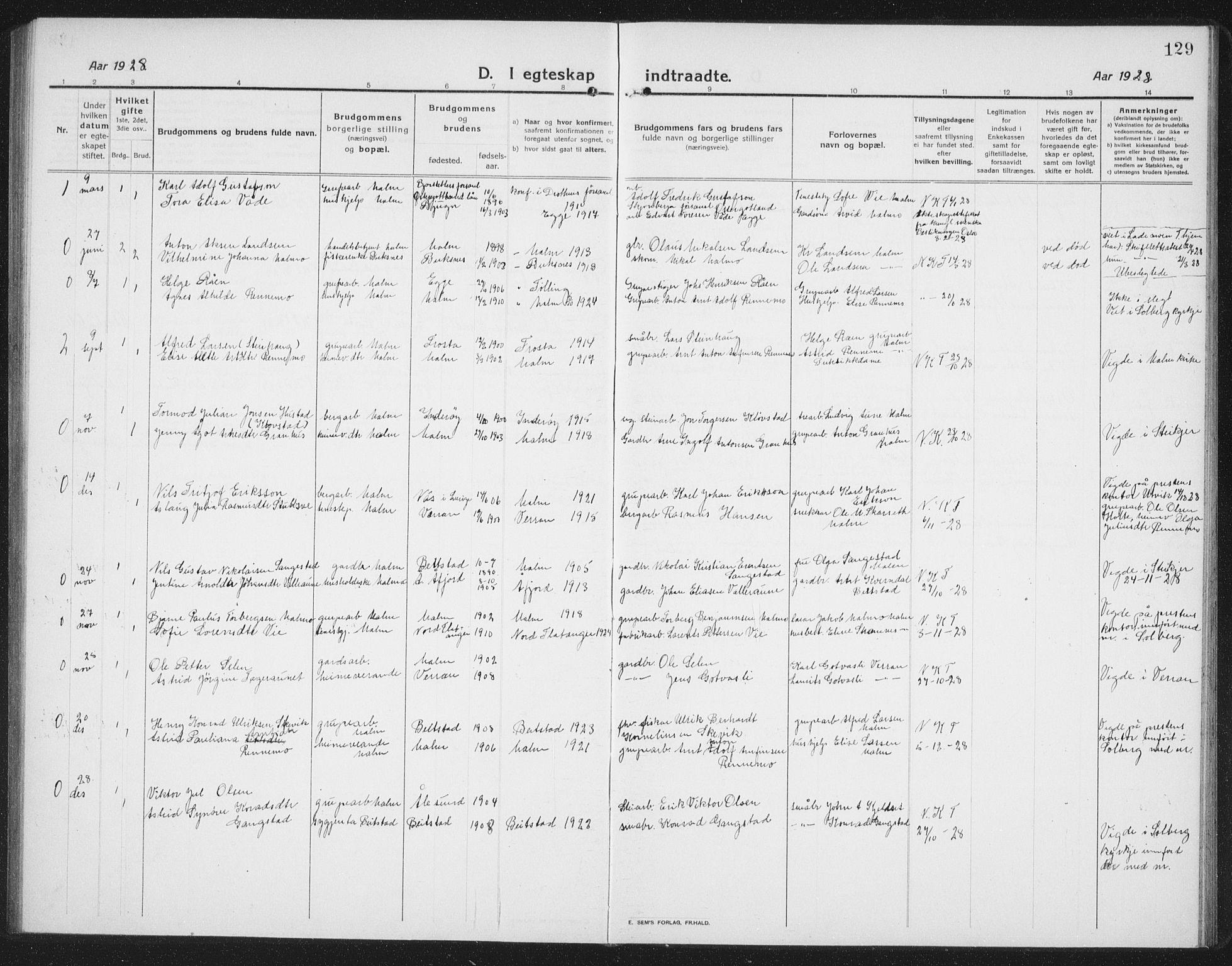 SAT, Ministerialprotokoller, klokkerbøker og fødselsregistre - Nord-Trøndelag, 745/L0434: Klokkerbok nr. 745C03, 1914-1937, s. 129