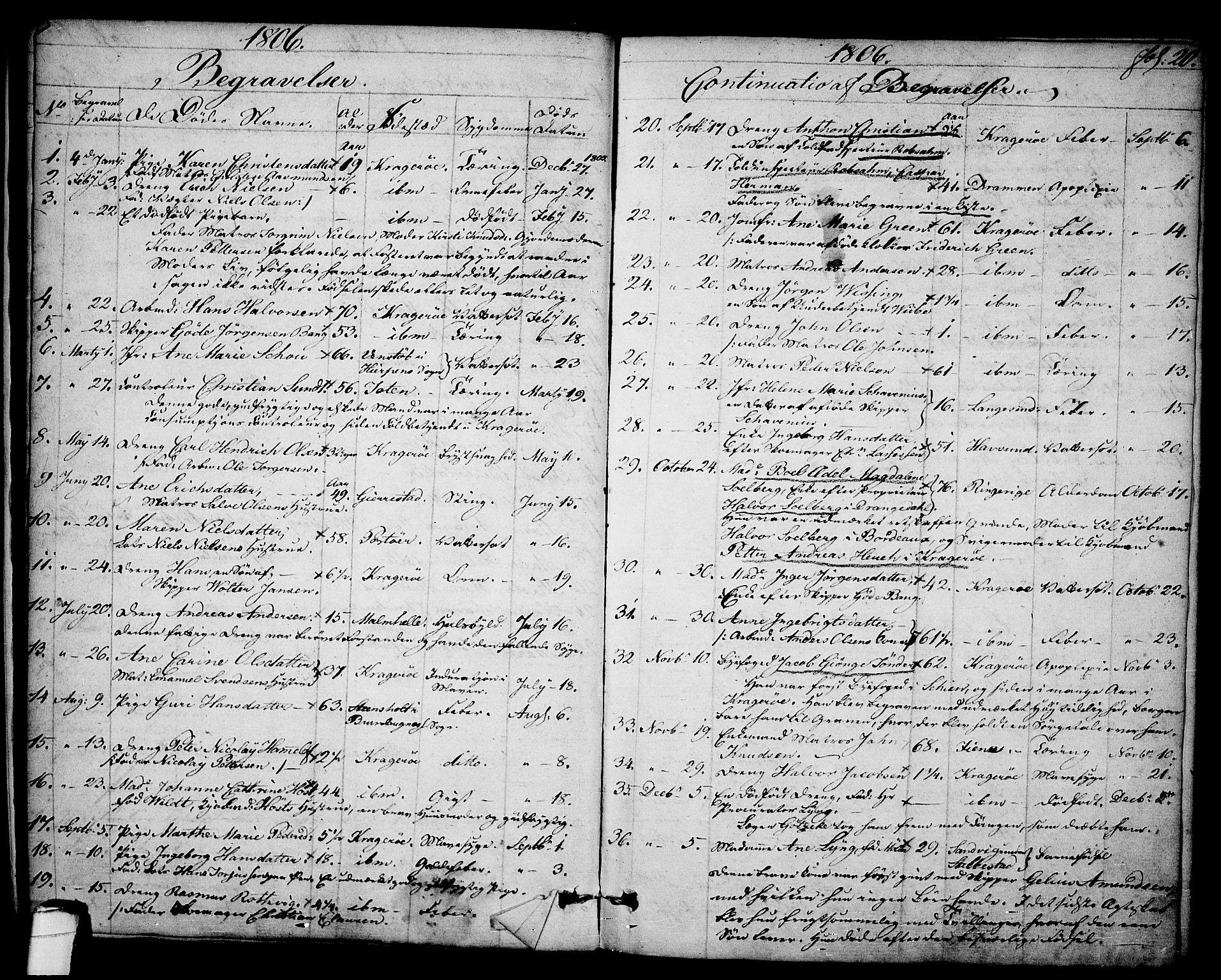 SAKO, Kragerø kirkebøker, F/Fa/L0003: Ministerialbok nr. 3, 1802-1813, s. 20