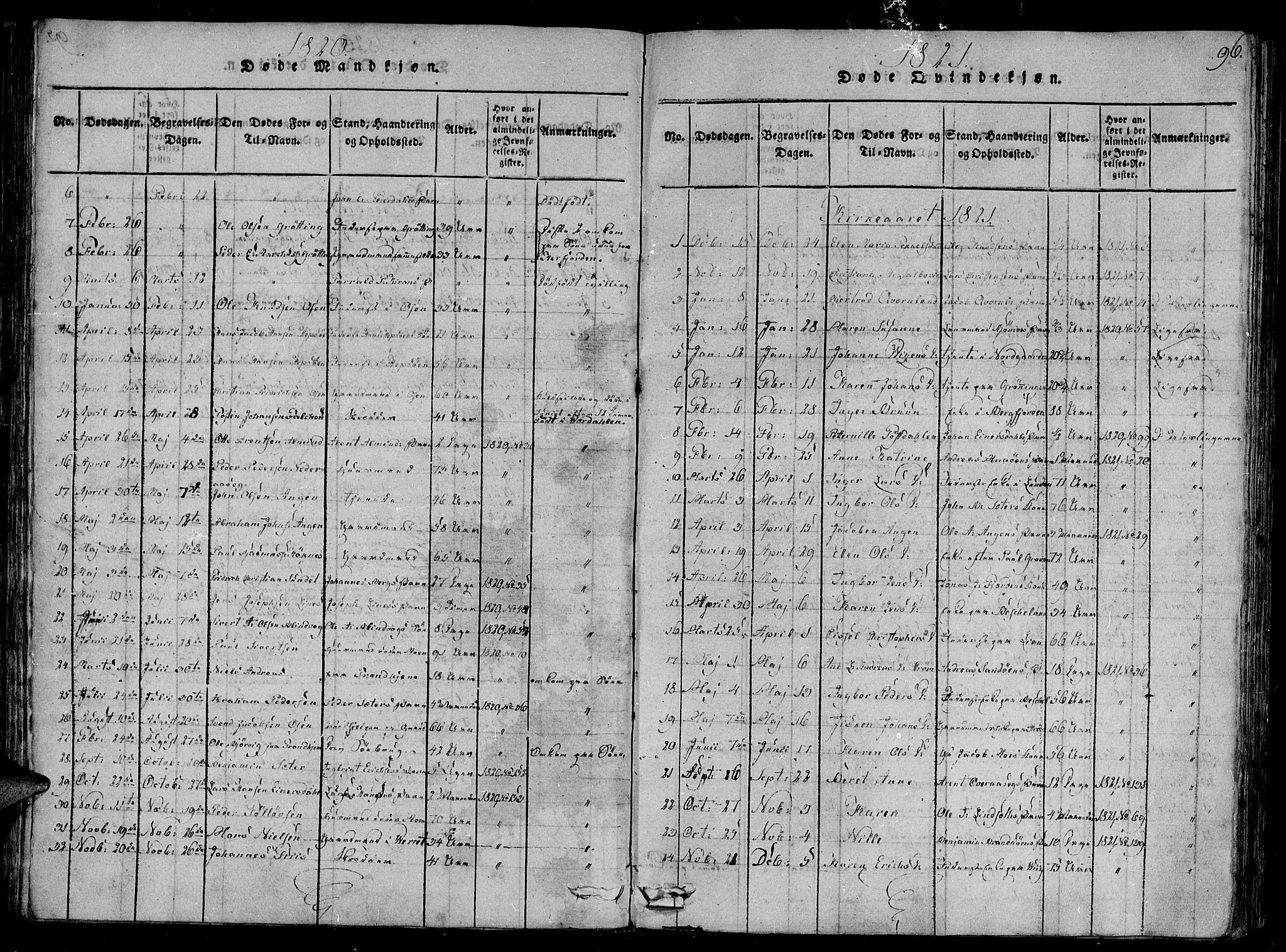 SAT, Ministerialprotokoller, klokkerbøker og fødselsregistre - Sør-Trøndelag, 657/L0702: Ministerialbok nr. 657A03, 1818-1831, s. 96