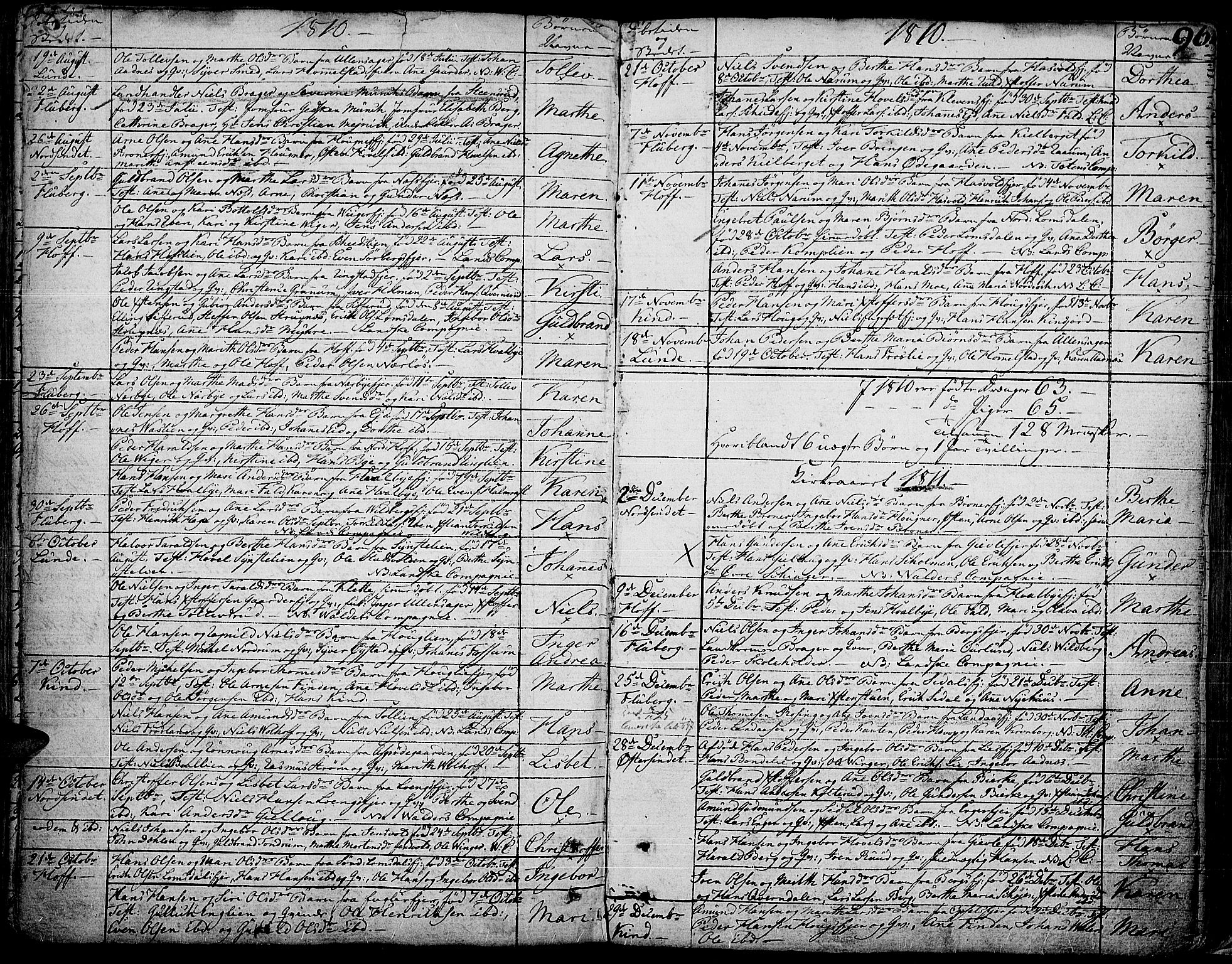SAH, Land prestekontor, Ministerialbok nr. 6, 1784-1813, s. 96