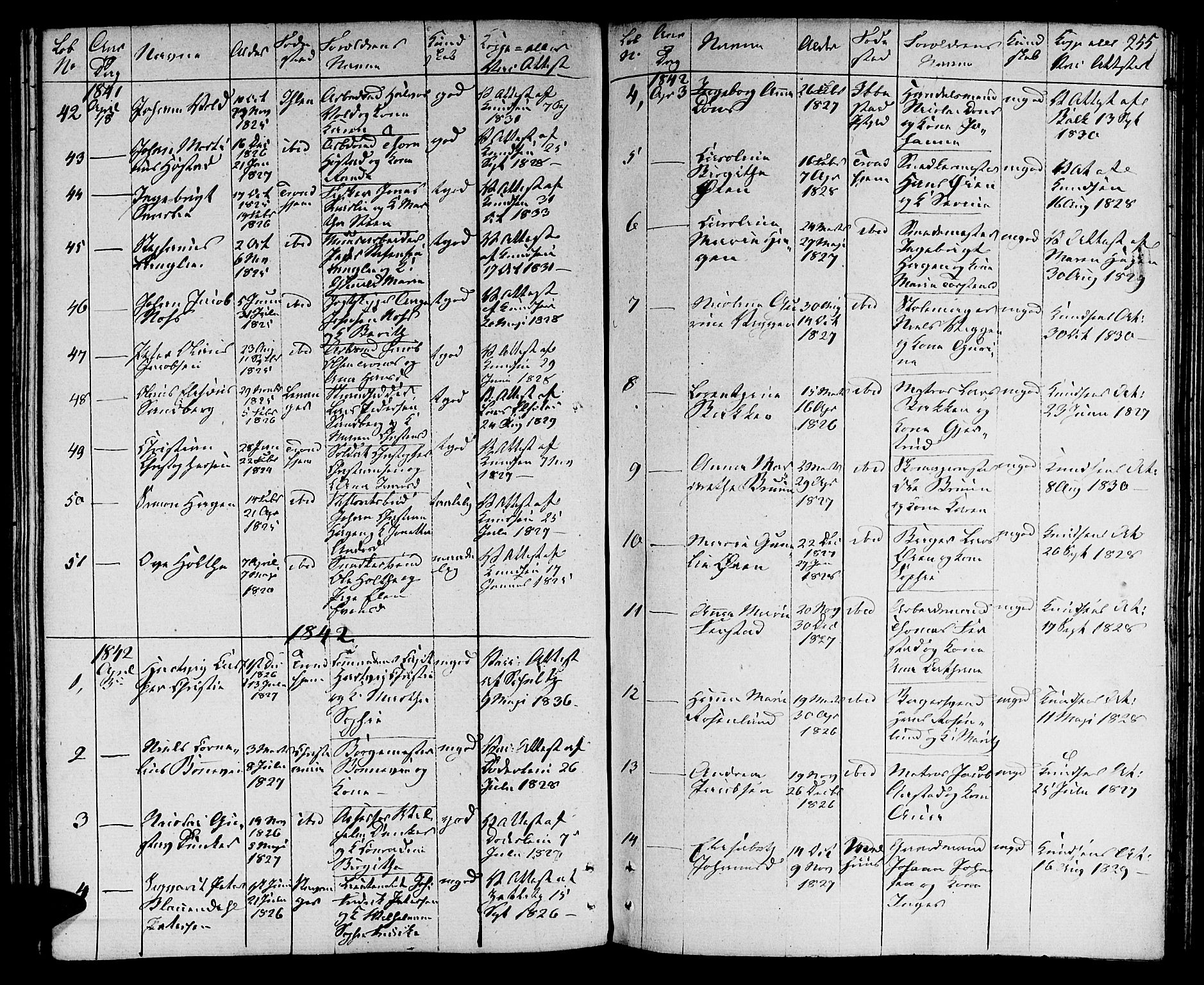 SAT, Ministerialprotokoller, klokkerbøker og fødselsregistre - Sør-Trøndelag, 601/L0070: Residerende kapellans bok nr. 601B03, 1821-1881, s. 255