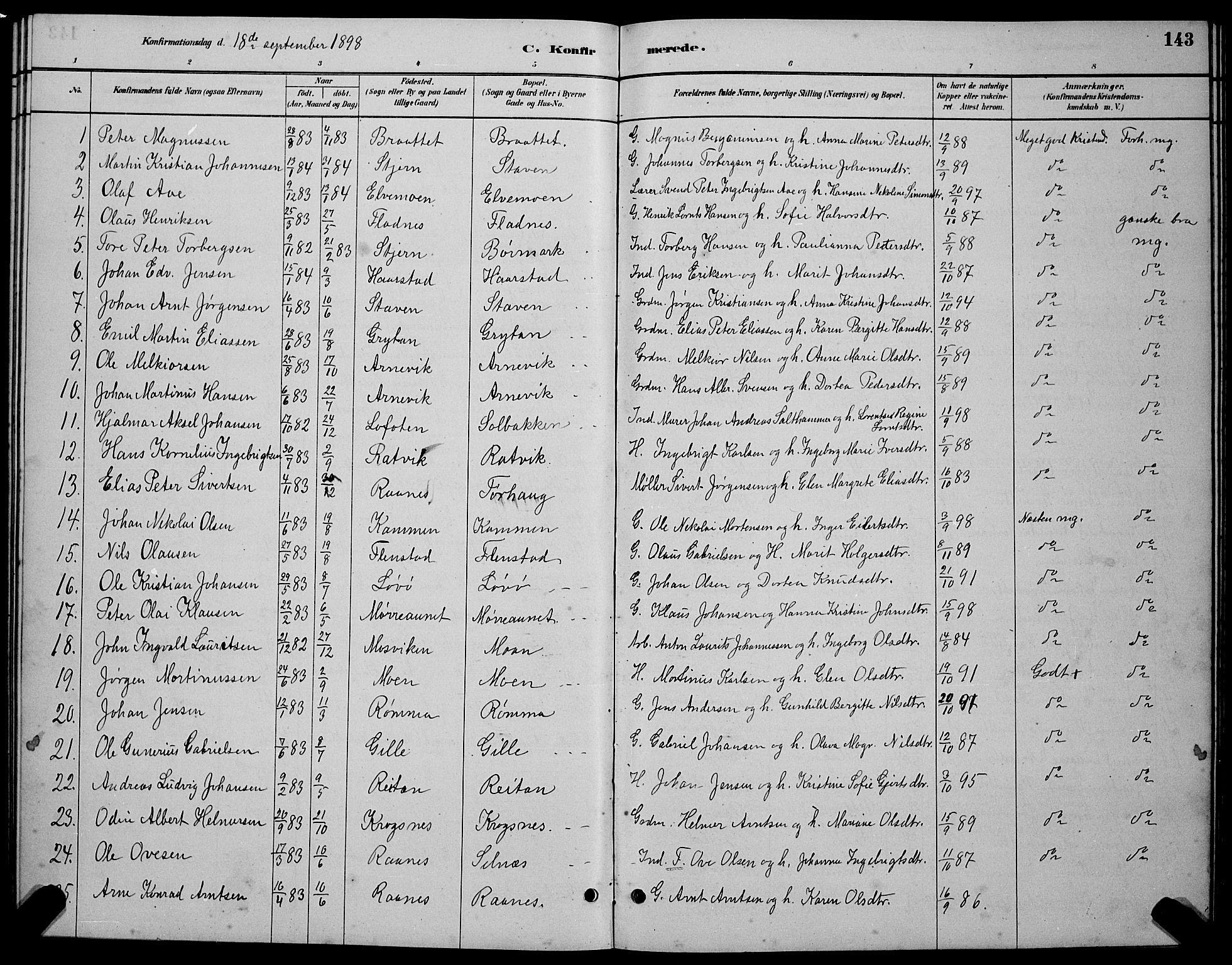 SAT, Ministerialprotokoller, klokkerbøker og fødselsregistre - Sør-Trøndelag, 655/L0687: Klokkerbok nr. 655C03, 1880-1898, s. 143
