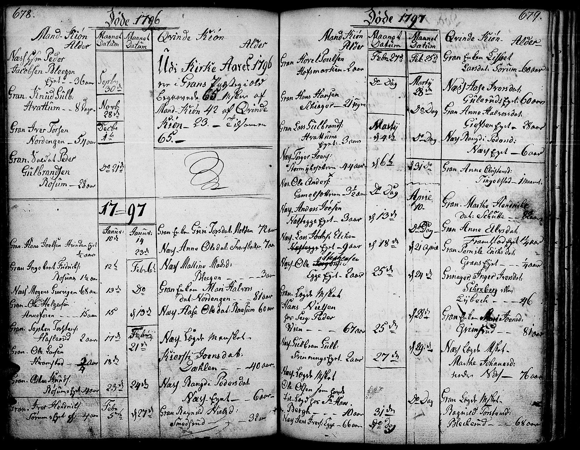 SAH, Gran prestekontor, Ministerialbok nr. 6, 1787-1824, s. 678-679