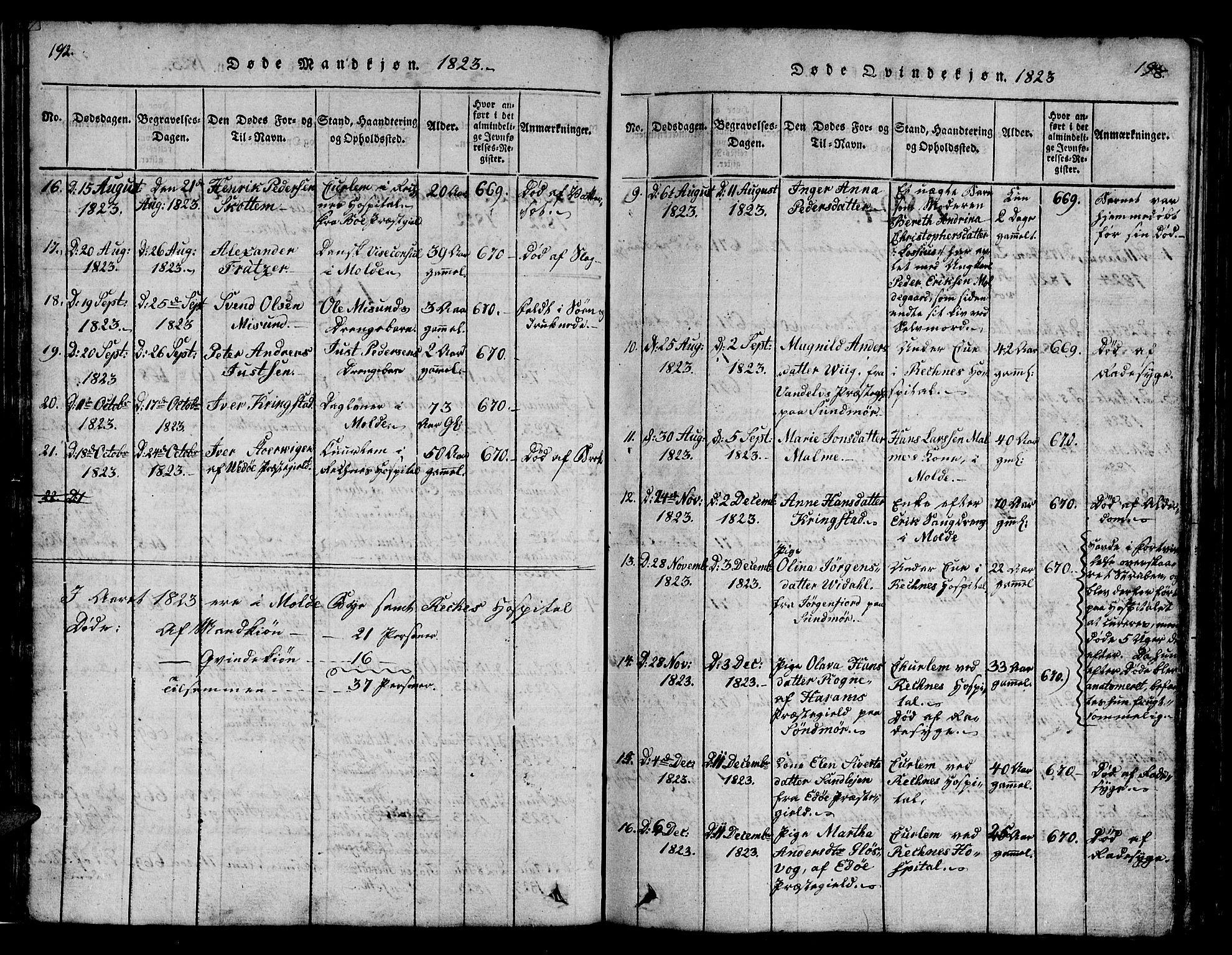 SAT, Ministerialprotokoller, klokkerbøker og fødselsregistre - Møre og Romsdal, 558/L0700: Klokkerbok nr. 558C01, 1818-1868, s. 192-193