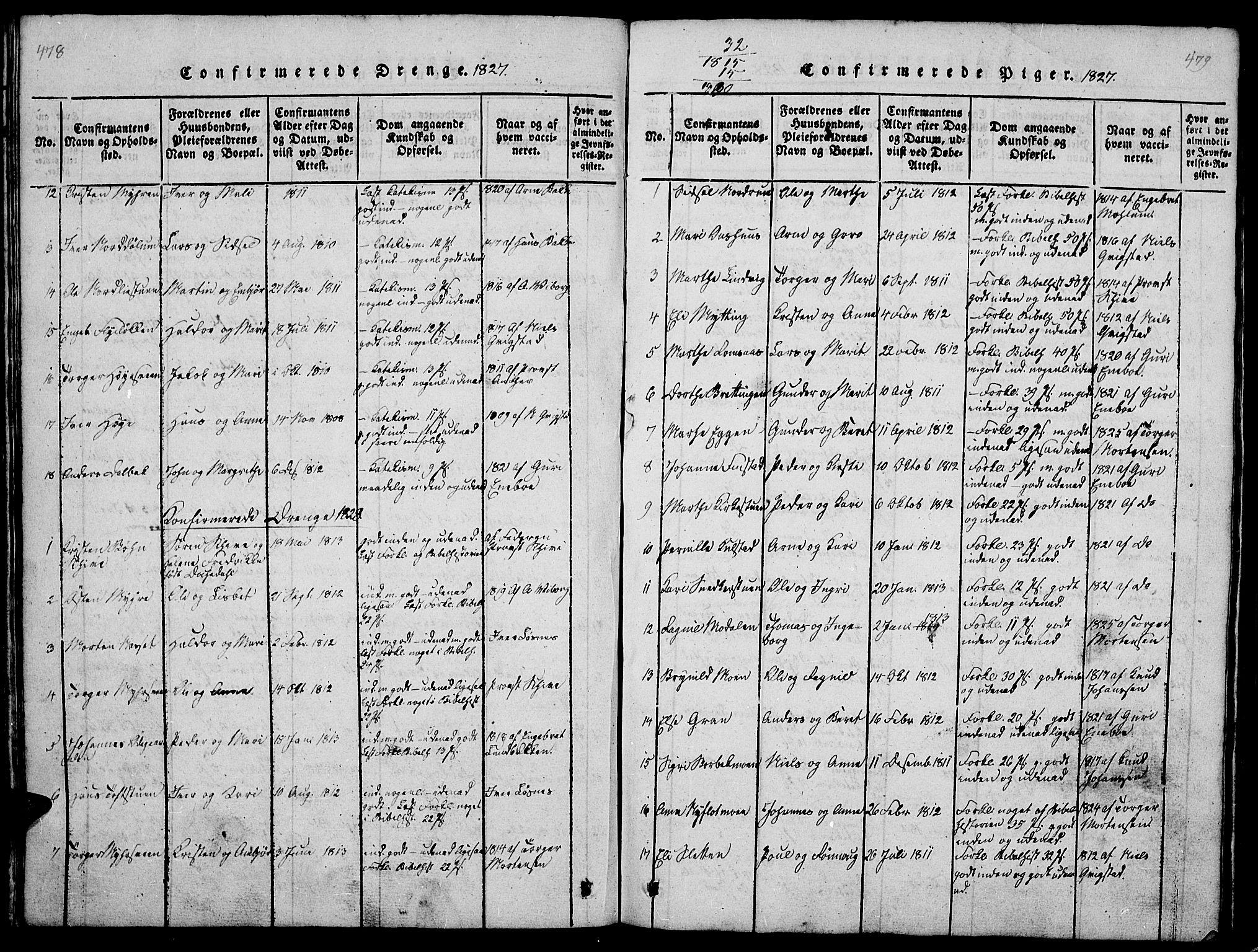 SAH, Ringebu prestekontor, Klokkerbok nr. 1, 1821-1839, s. 478-479