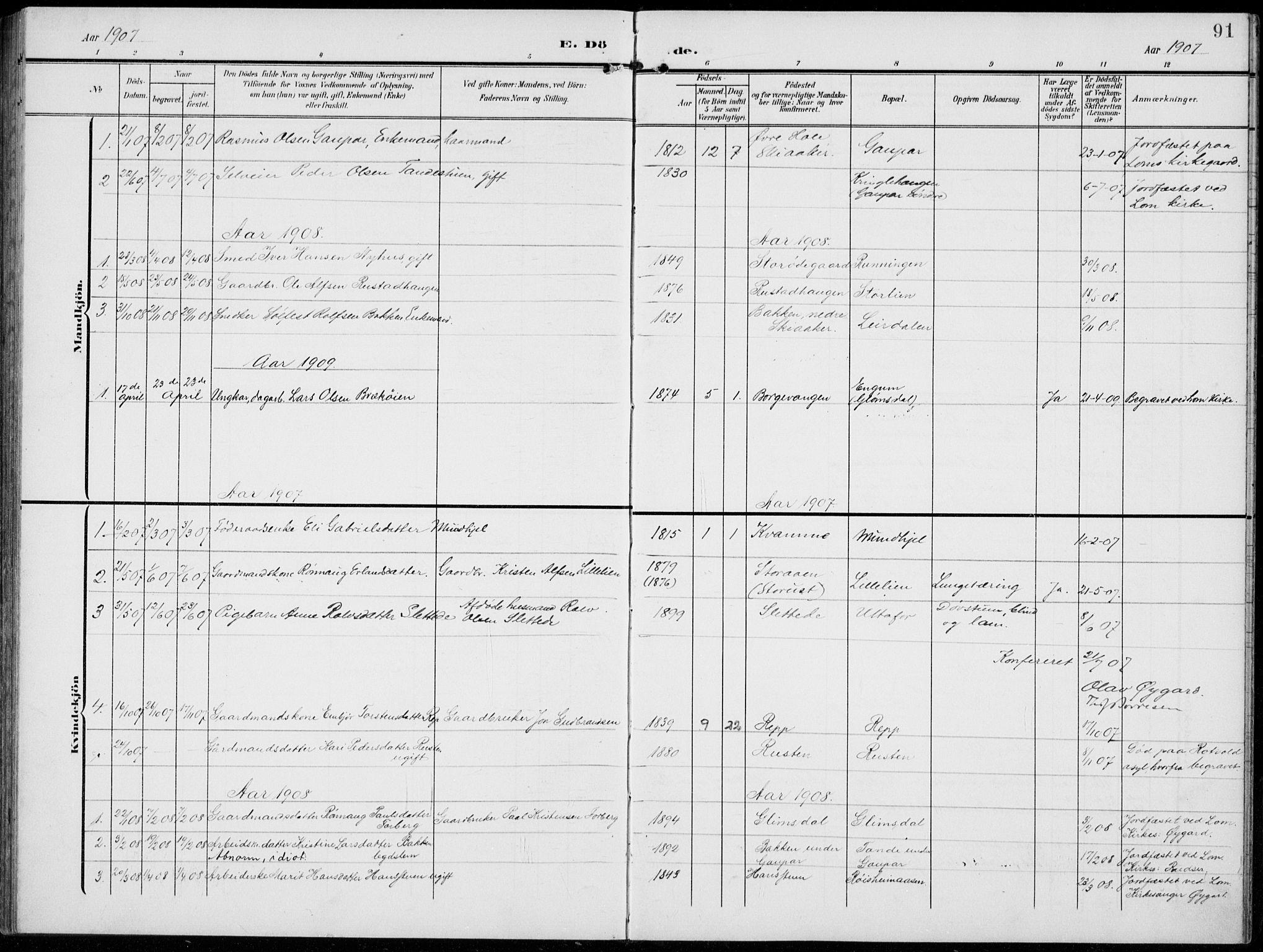 SAH, Lom prestekontor, L/L0007: Klokkerbok nr. 7, 1904-1938, s. 91