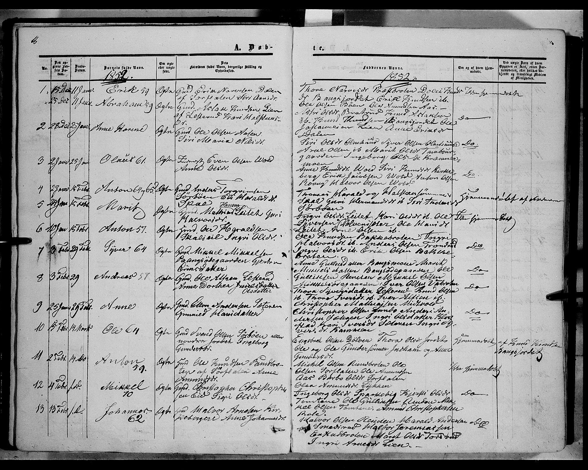 SAH, Sør-Aurdal prestekontor, Ministerialbok nr. 5, 1849-1876, s. 8