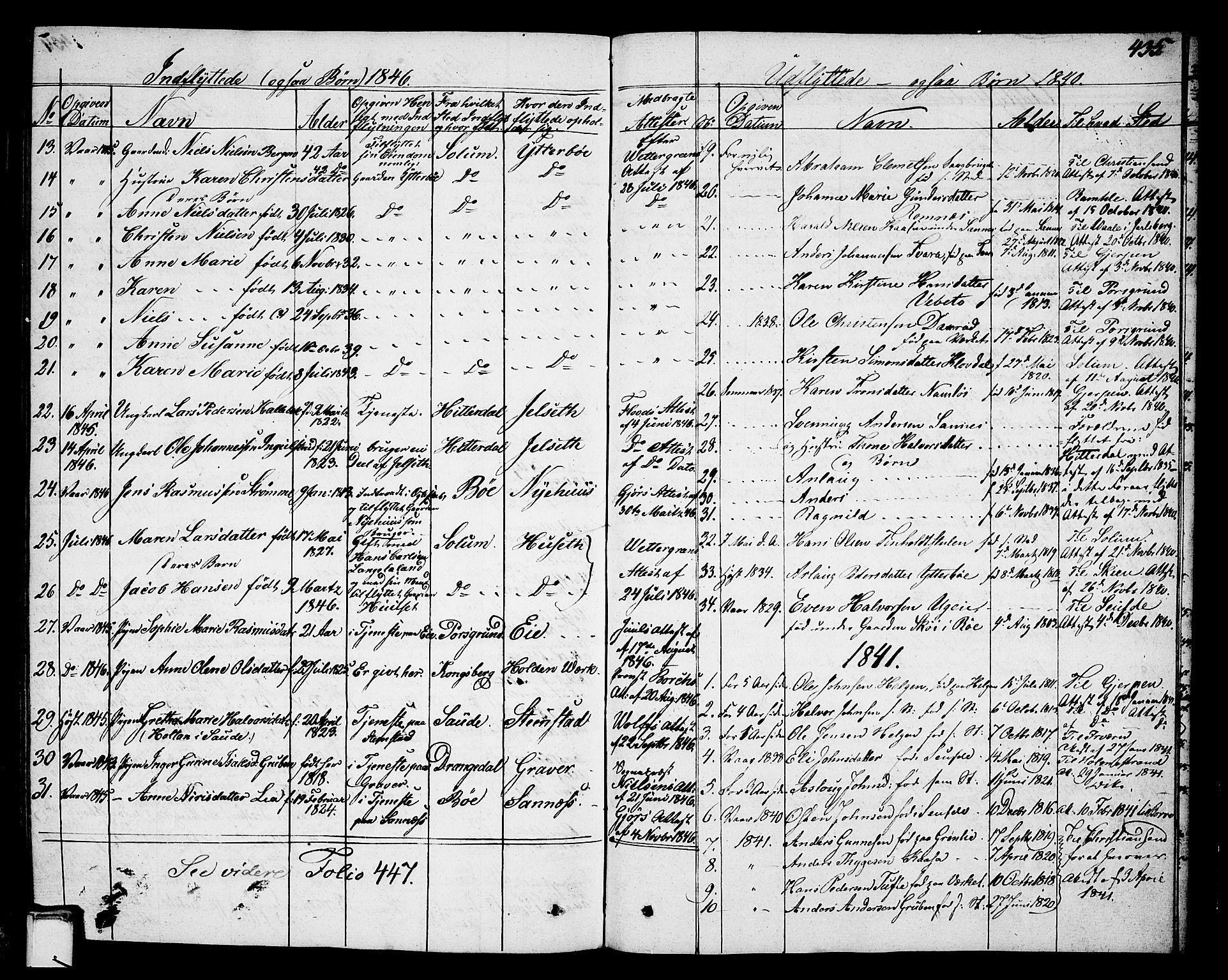 SAKO, Holla kirkebøker, G/Ga/L0002: Klokkerbok nr. I 2, 1830-1848, s. 435