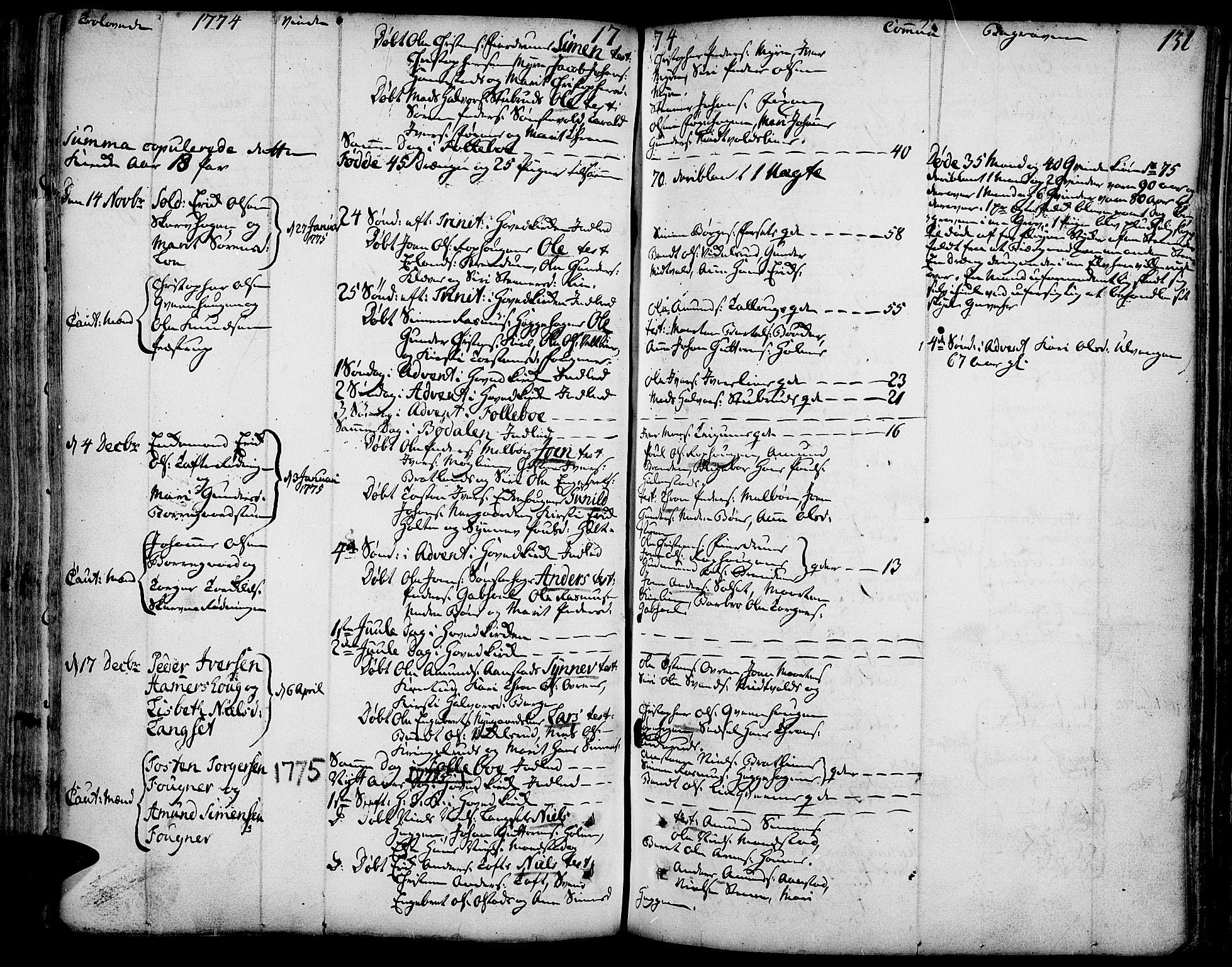 SAH, Gausdal prestekontor, Ministerialbok nr. 3, 1758-1809, s. 131