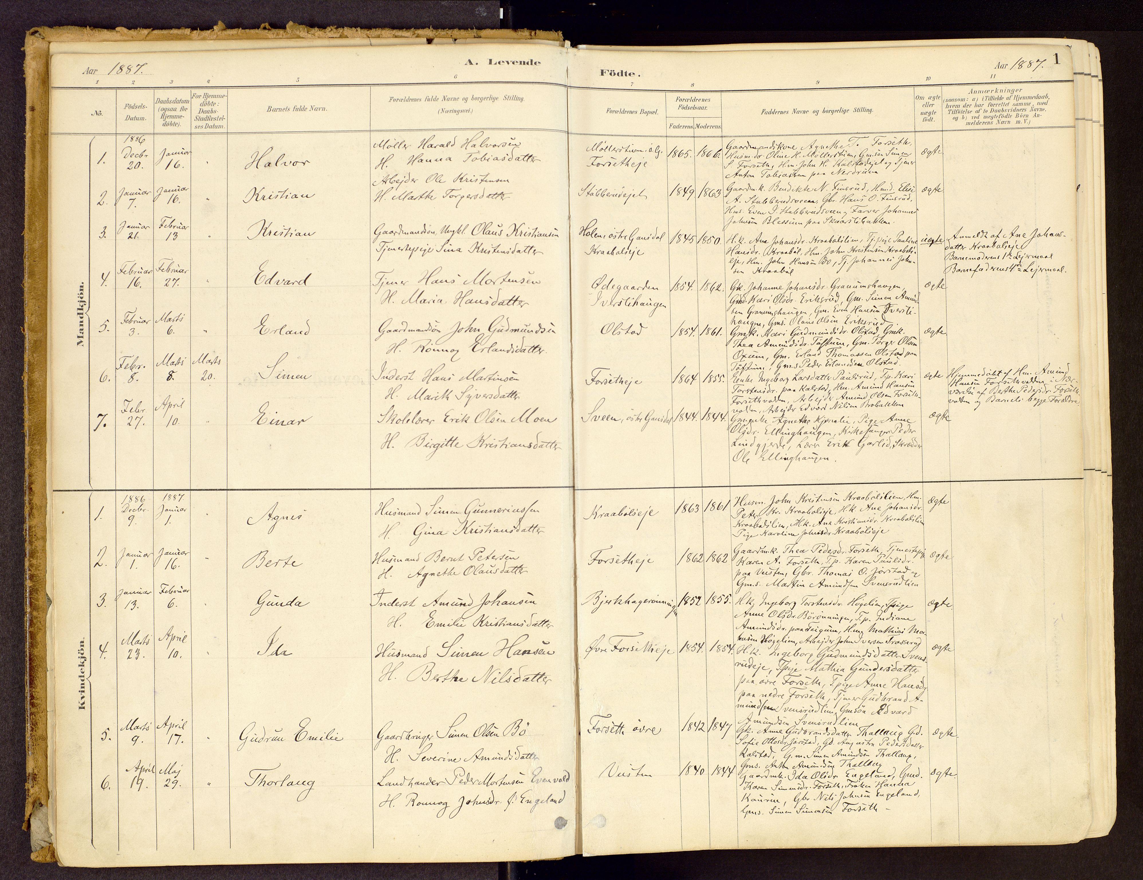 SAH, Vestre Gausdal prestekontor, Ministerialbok nr. 1, 1887-1914, s. 1