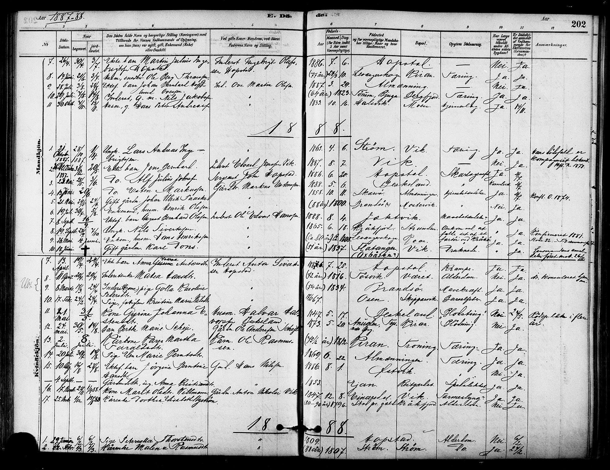 SAT, Ministerialprotokoller, klokkerbøker og fødselsregistre - Sør-Trøndelag, 657/L0707: Ministerialbok nr. 657A08, 1879-1893, s. 202