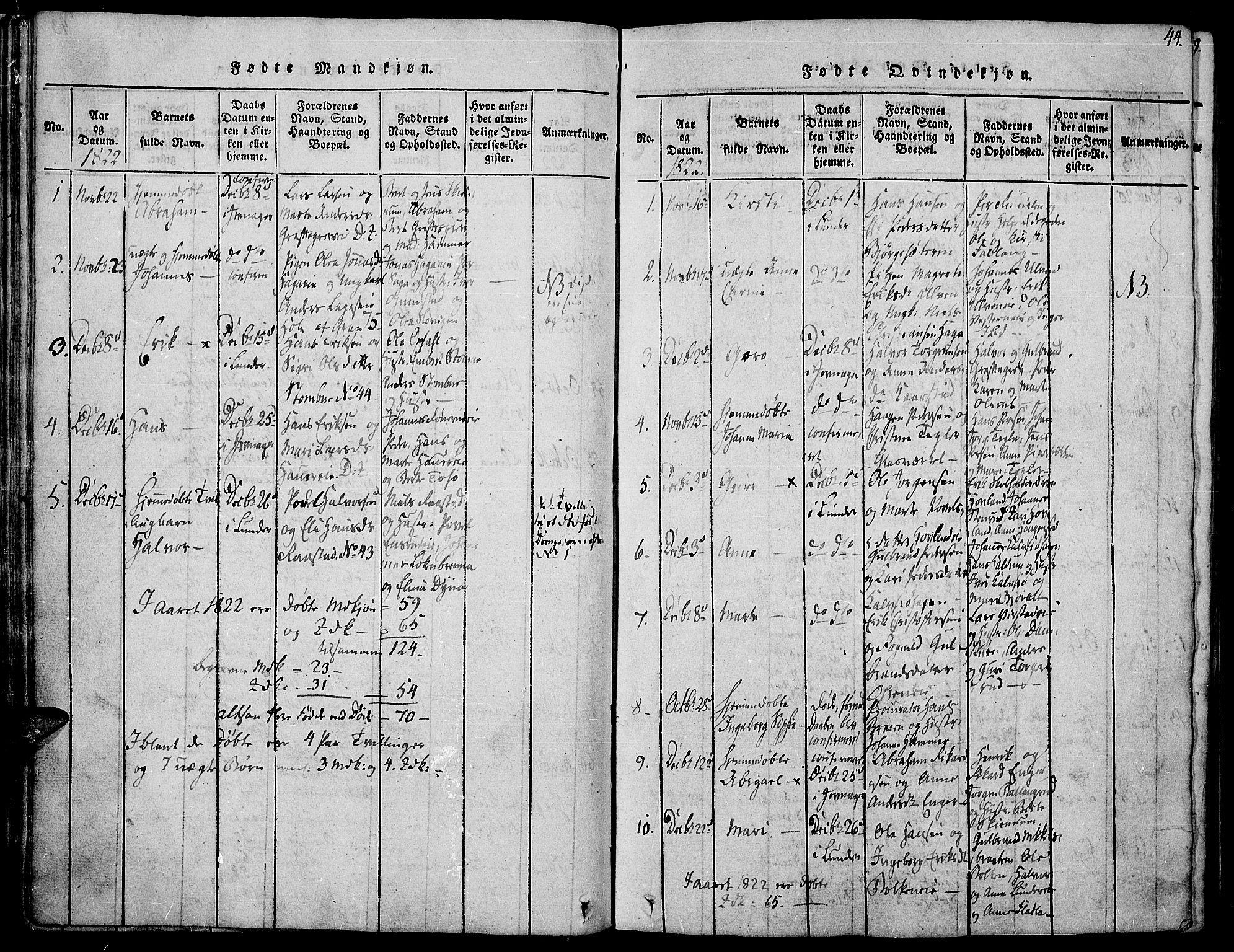 SAH, Jevnaker prestekontor, Ministerialbok nr. 5, 1815-1837, s. 44