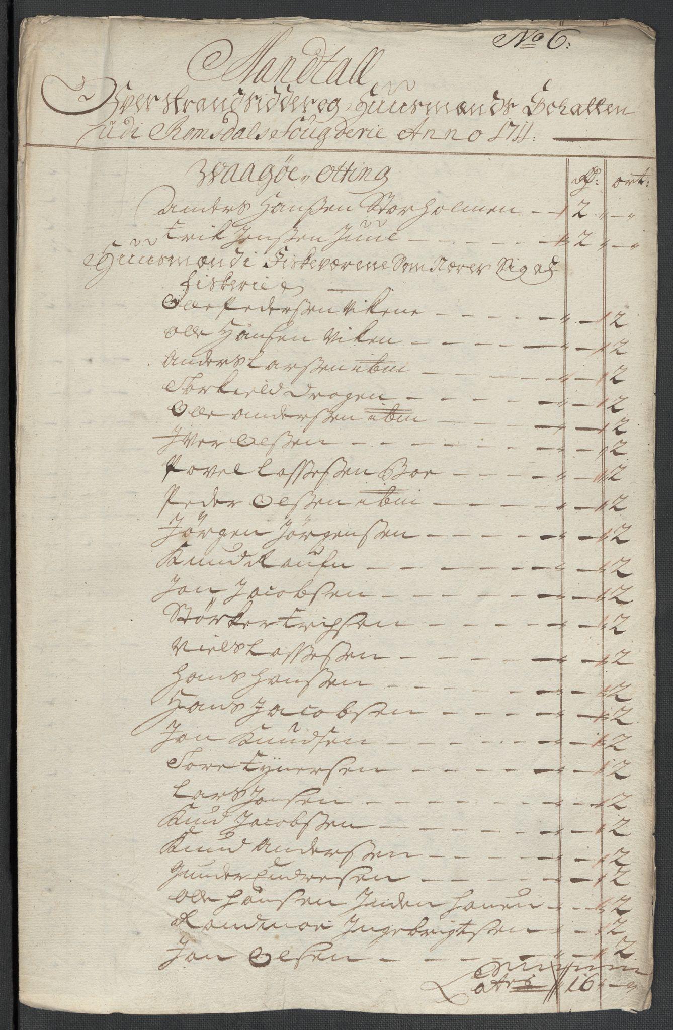 RA, Rentekammeret inntil 1814, Reviderte regnskaper, Fogderegnskap, R55/L3660: Fogderegnskap Romsdal, 1711, s. 119