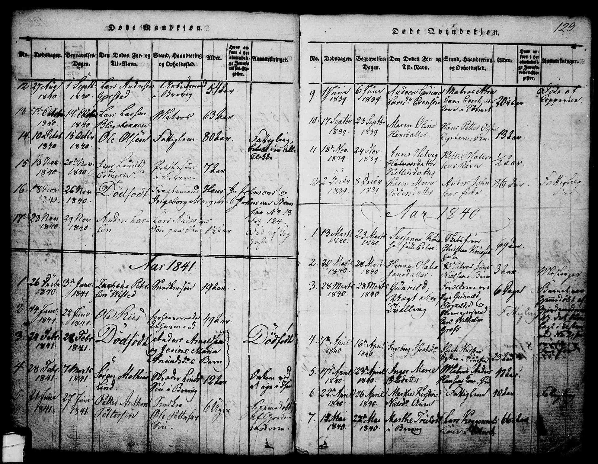 SAKO, Brevik kirkebøker, G/Ga/L0001: Klokkerbok nr. 1, 1814-1845, s. 123