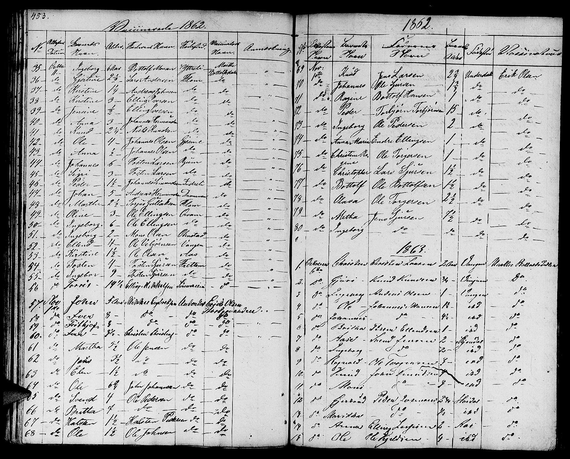 SAB, Aurland Sokneprestembete*, Ministerialbok nr. A 6, 1821-1859, s. 453