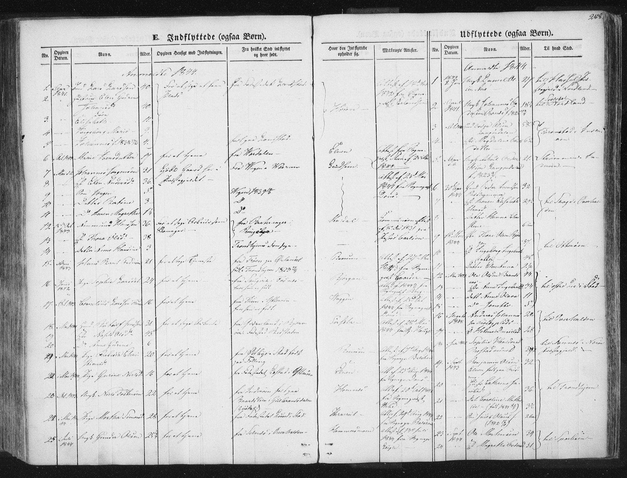 SAT, Ministerialprotokoller, klokkerbøker og fødselsregistre - Nord-Trøndelag, 741/L0392: Ministerialbok nr. 741A06, 1836-1848, s. 288