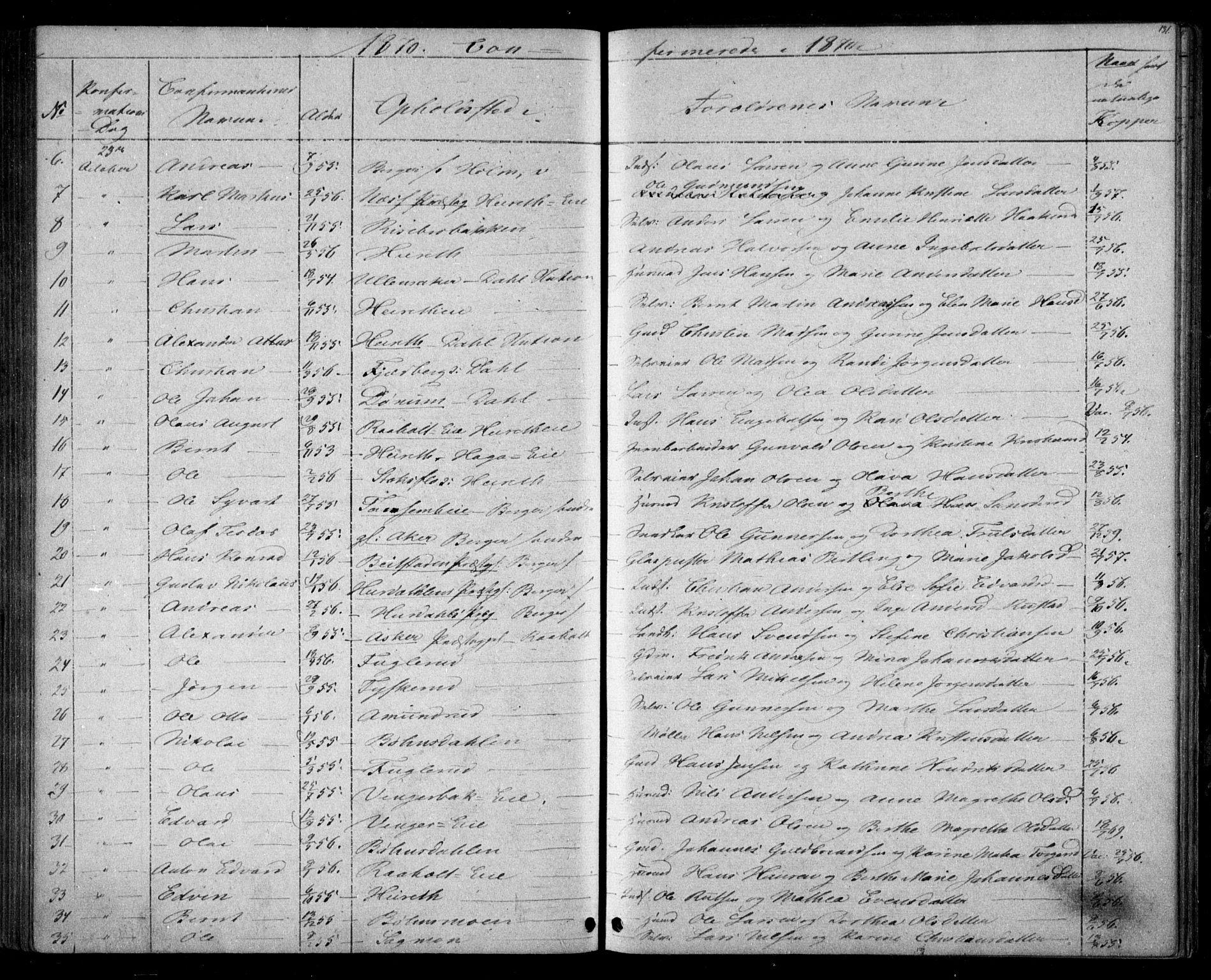 SAO, Eidsvoll prestekontor Kirkebøker, G/Ga/L0002: Klokkerbok nr. I 2, 1866-1871, s. 131