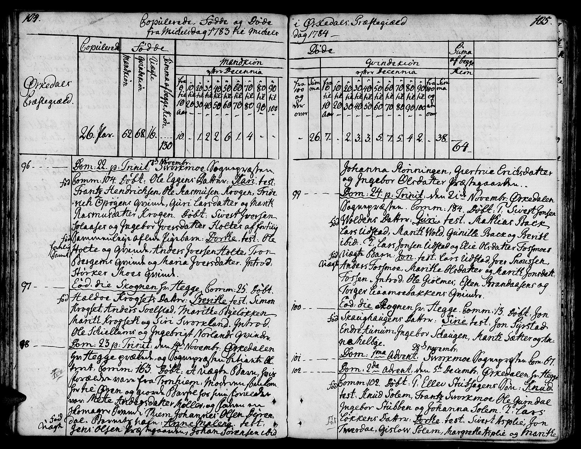 SAT, Ministerialprotokoller, klokkerbøker og fødselsregistre - Sør-Trøndelag, 668/L0802: Ministerialbok nr. 668A02, 1776-1799, s. 104-105