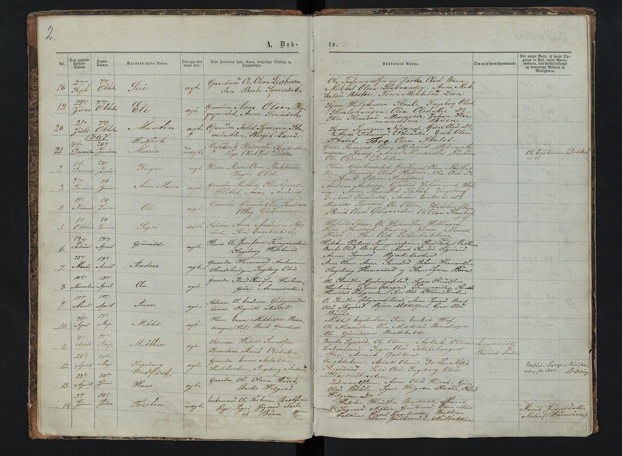 SAH, Sør-Aurdal prestekontor, Klokkerbok nr. 6, 1866-1893, s. 2
