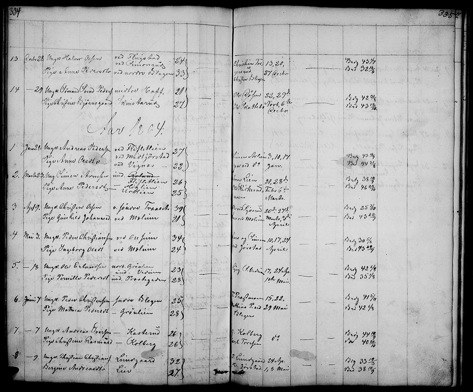 SAH, Fåberg prestekontor, Klokkerbok nr. 5, 1837-1864, s. 332-333