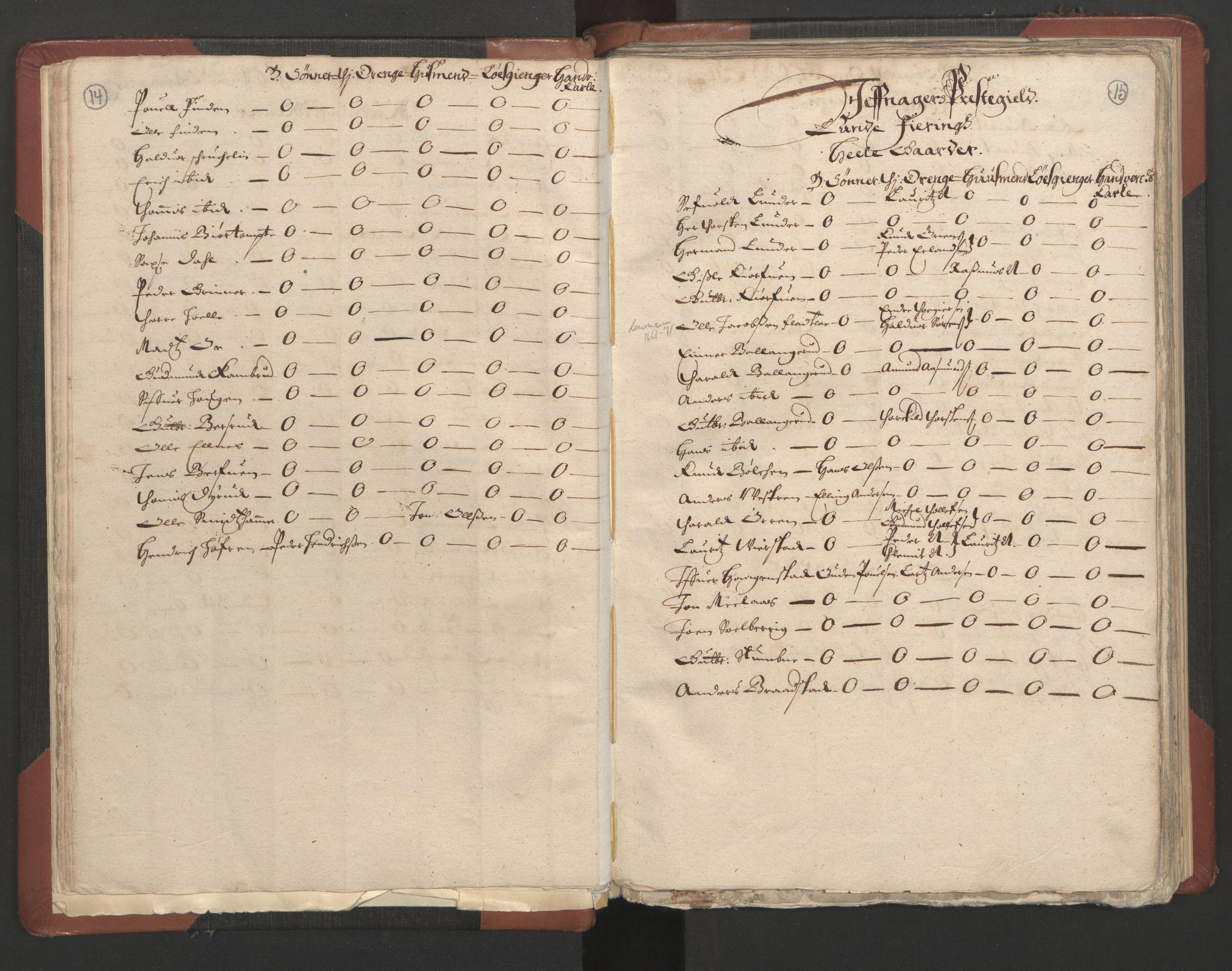 RA, Fogdenes og sorenskrivernes manntall 1664-1666, nr. 4: Hadeland og Valdres fogderi og Gudbrandsdal fogderi, 1664, s. 14-15