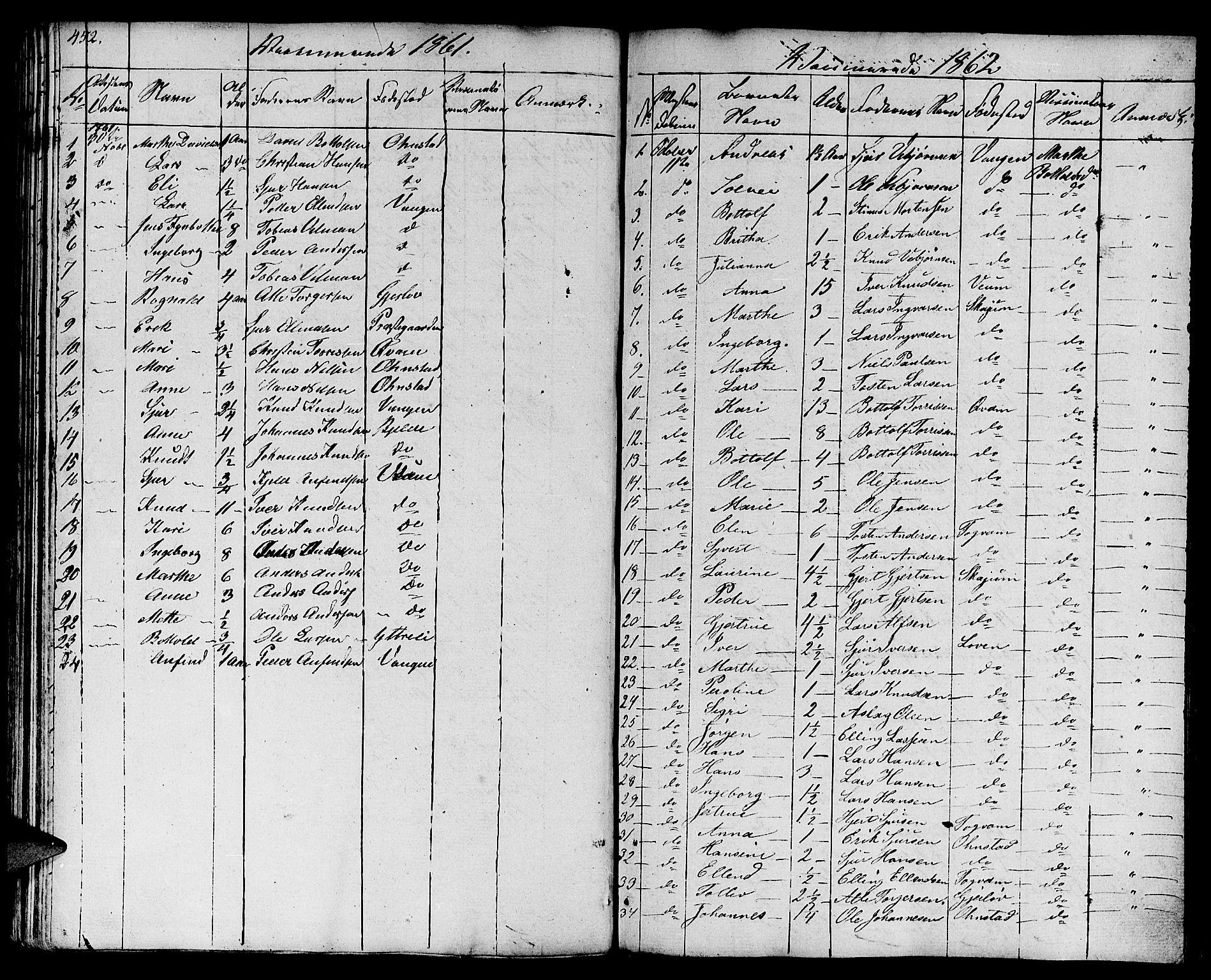SAB, Aurland Sokneprestembete*, Ministerialbok nr. A 6, 1821-1859, s. 452