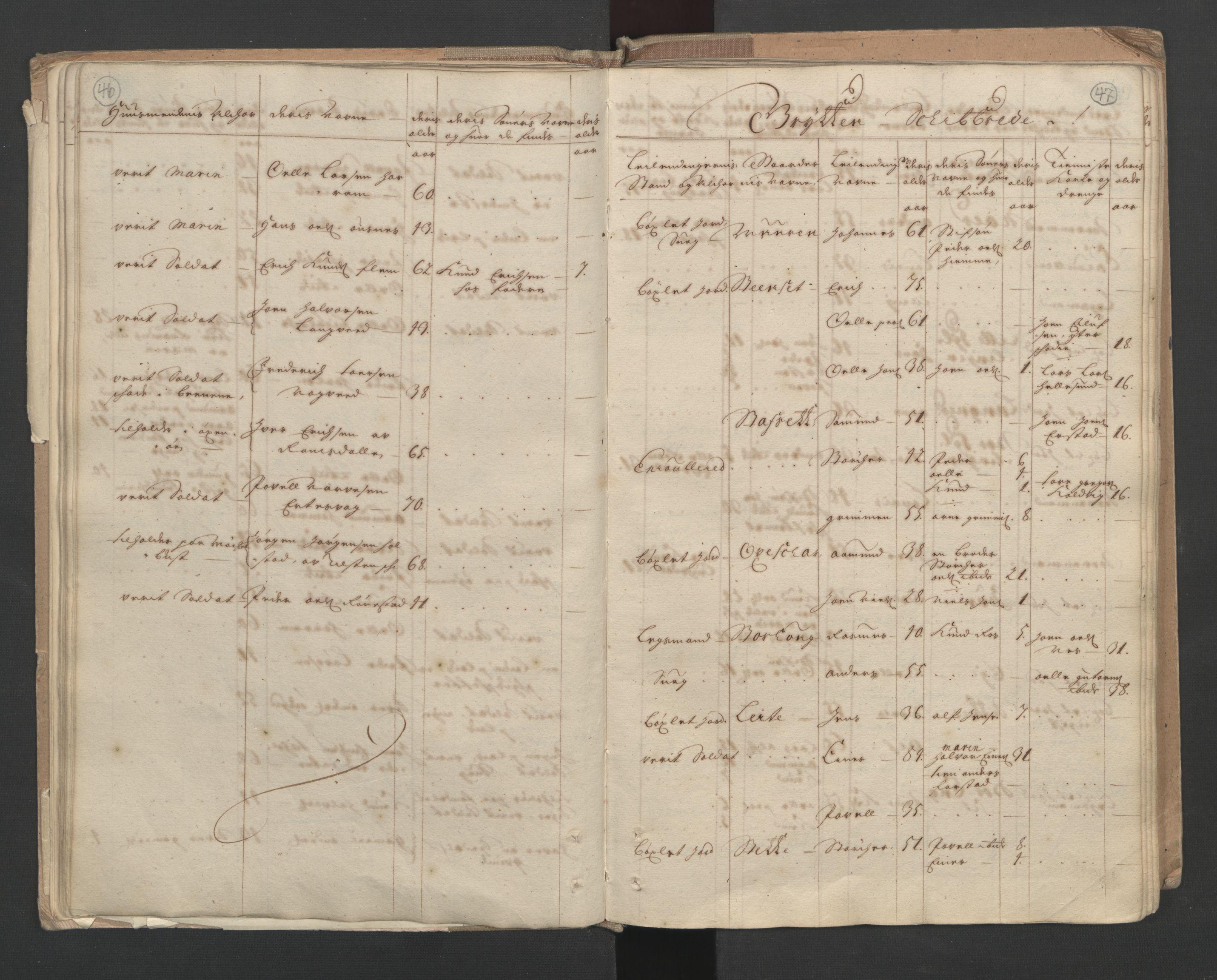 RA, Manntallet 1701, nr. 10: Sunnmøre fogderi, 1701, s. 46-47