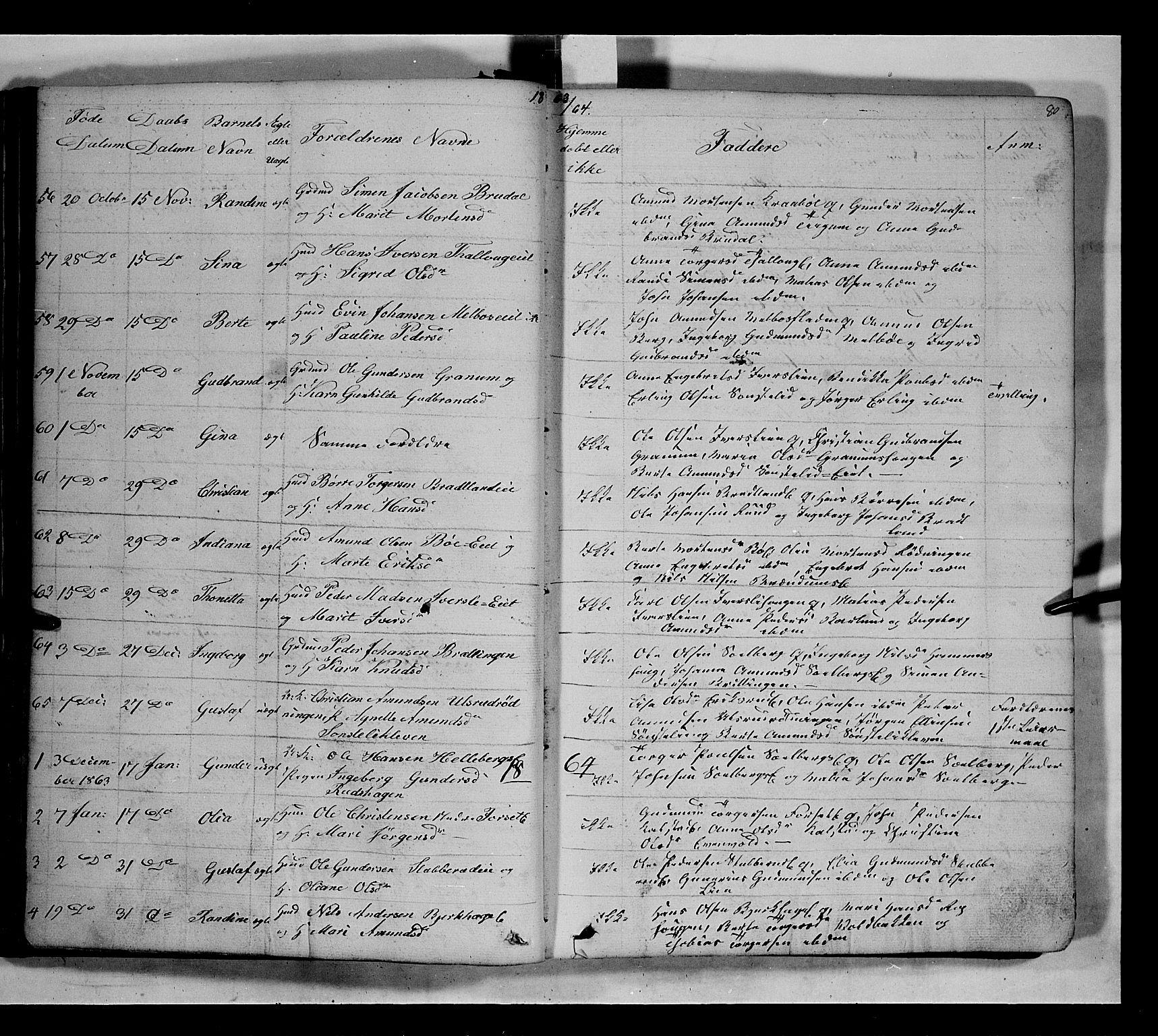 SAH, Gausdal prestekontor, Klokkerbok nr. 5, 1846-1867, s. 80