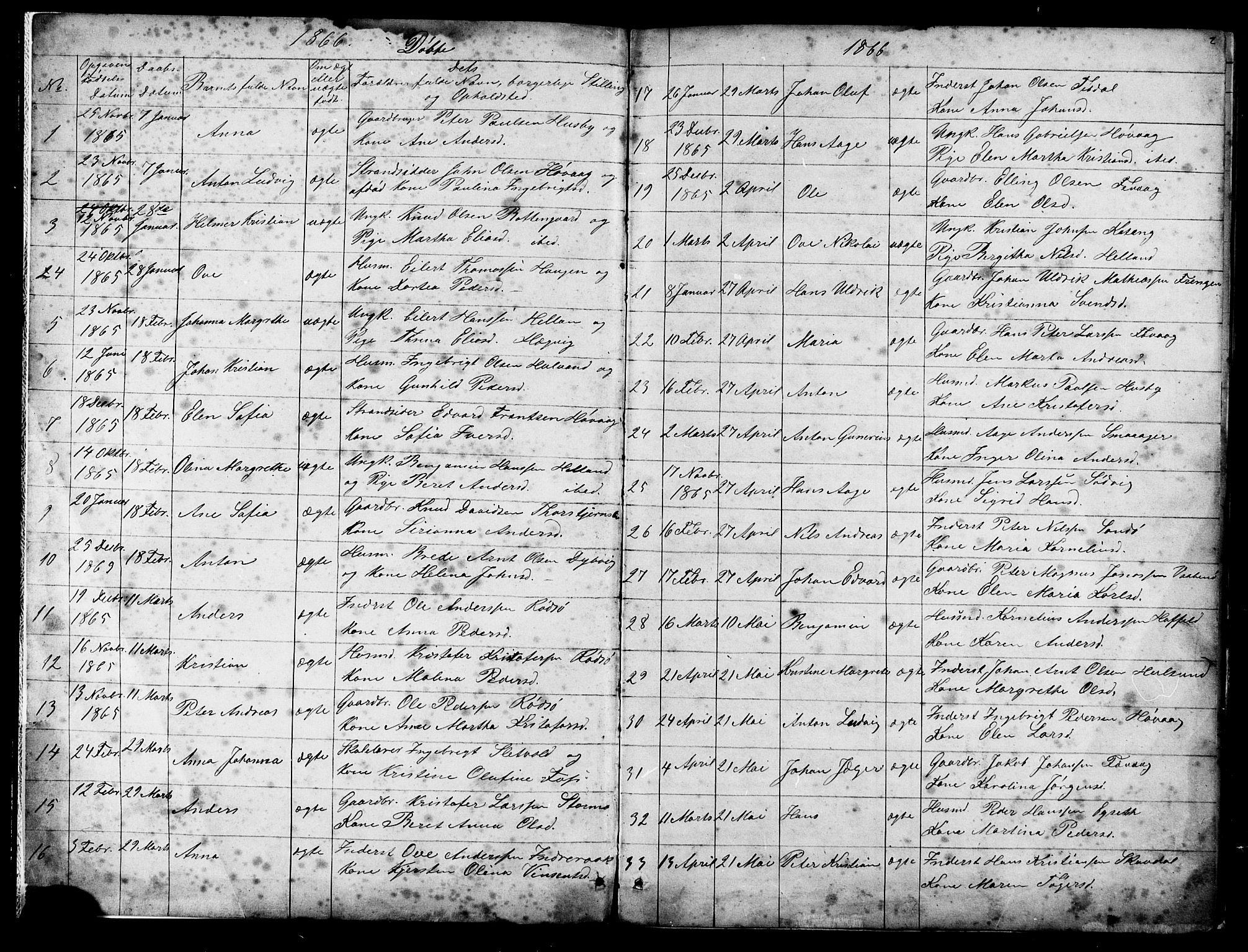 SAT, Ministerialprotokoller, klokkerbøker og fødselsregistre - Sør-Trøndelag, 653/L0657: Klokkerbok nr. 653C01, 1866-1893, s. 2