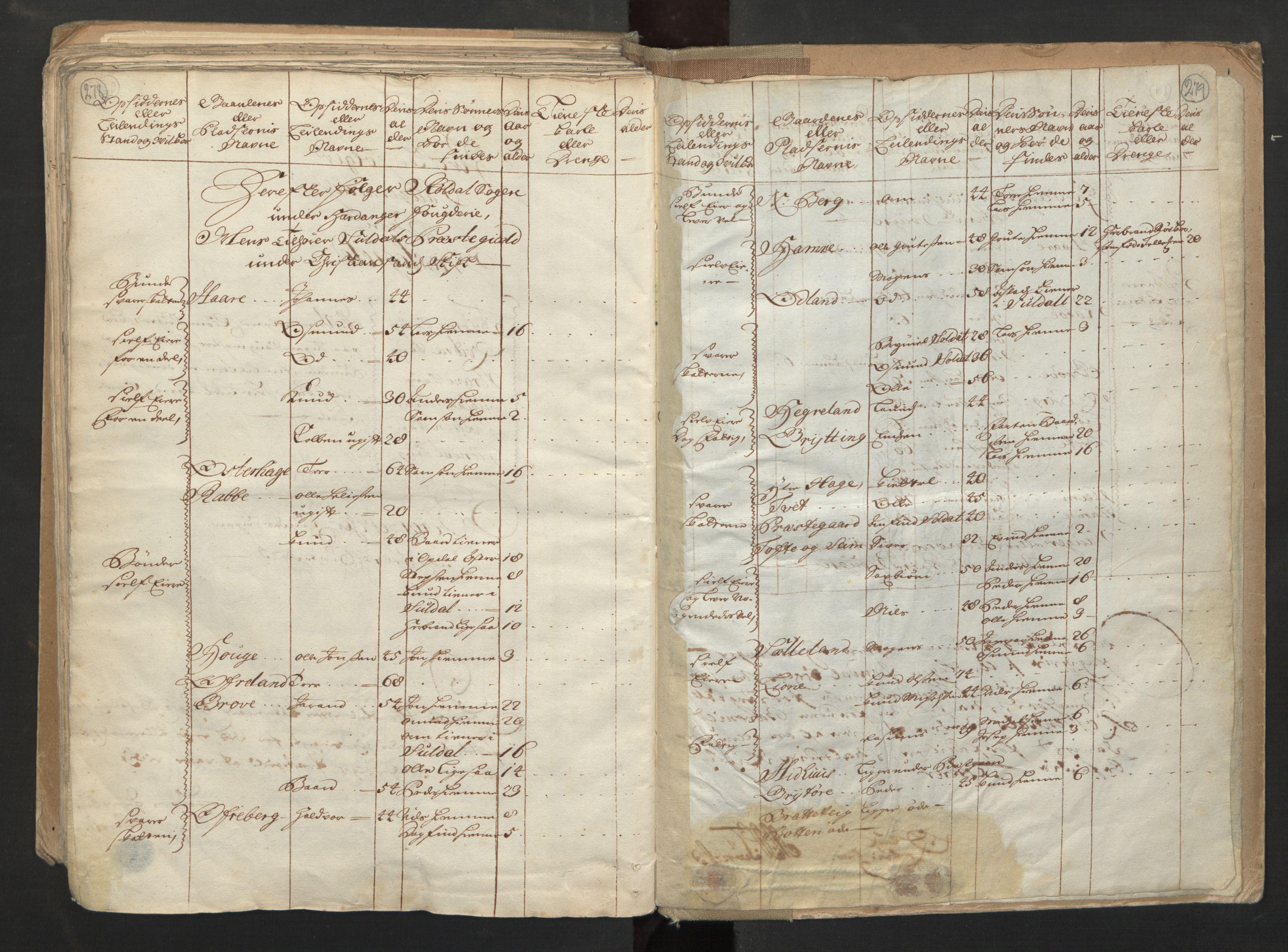 RA, Manntallet 1701, nr. 6: Sunnhordland fogderi og Hardanger fogderi, 1701, s. 278-279