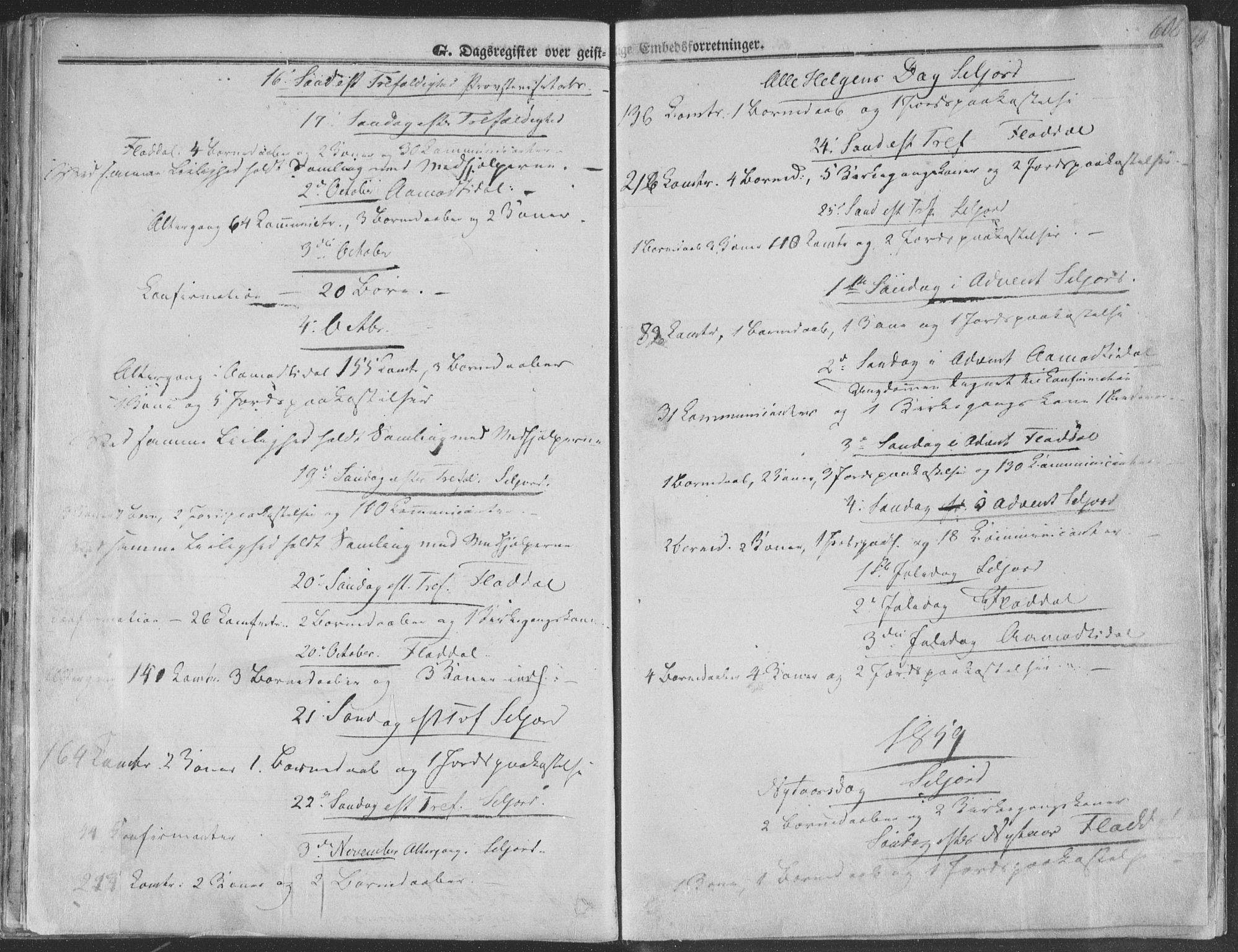 SAKO, Seljord kirkebøker, F/Fa/L012b: Ministerialbok nr. I 12B, 1850-1865, s. 608