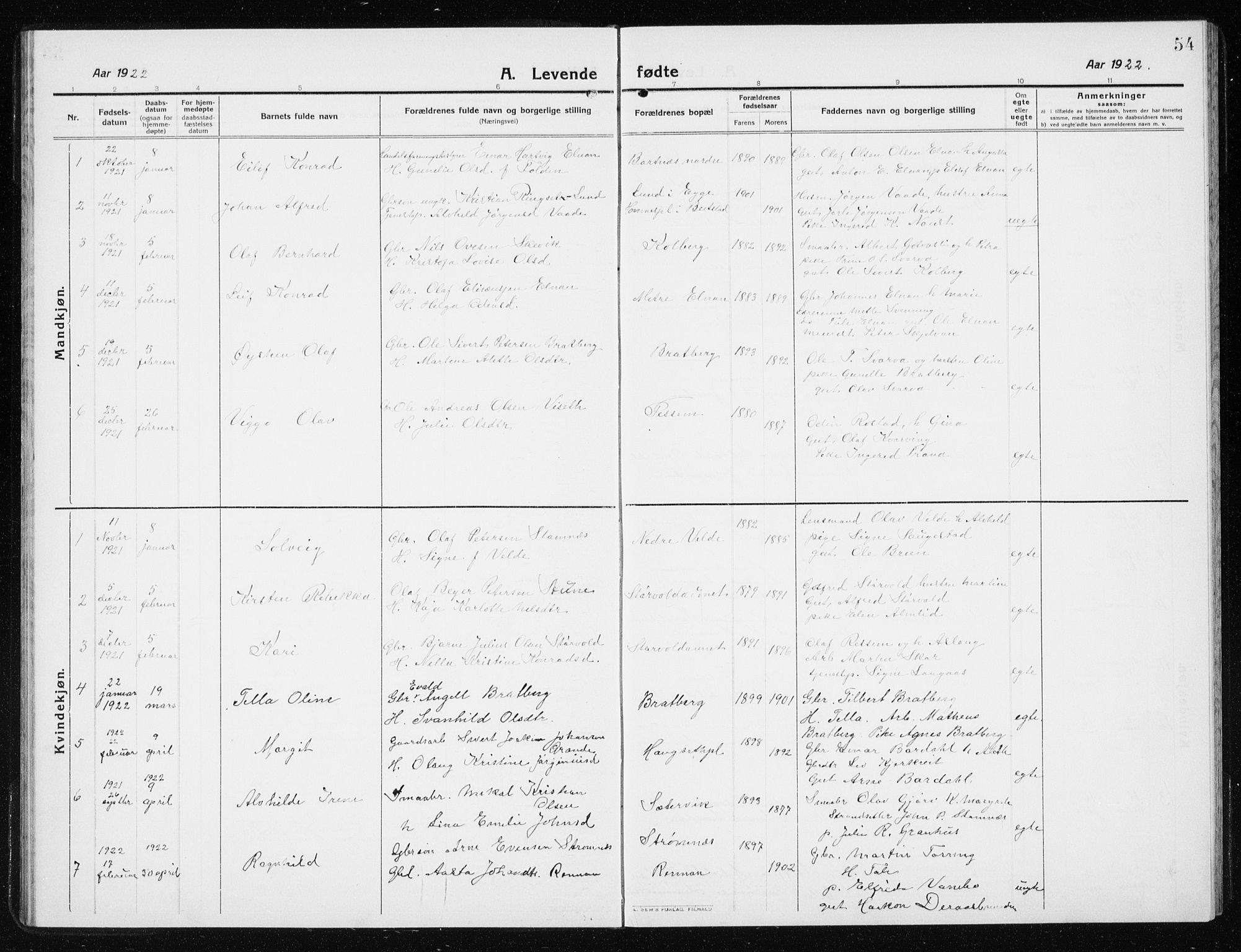 SAT, Ministerialprotokoller, klokkerbøker og fødselsregistre - Nord-Trøndelag, 741/L0402: Klokkerbok nr. 741C03, 1911-1926, s. 54