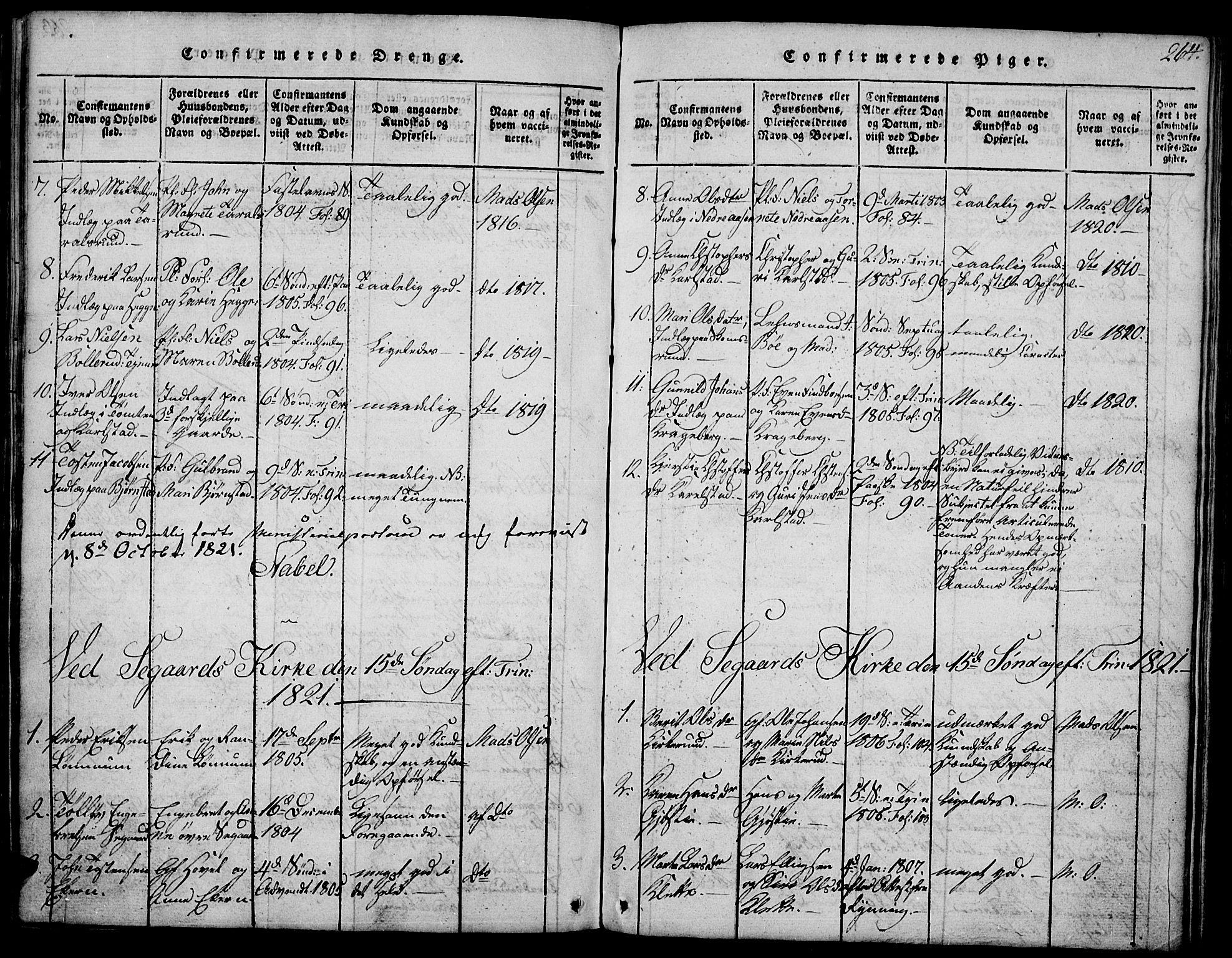SAH, Biri prestekontor, Klokkerbok nr. 1, 1814-1828, s. 264