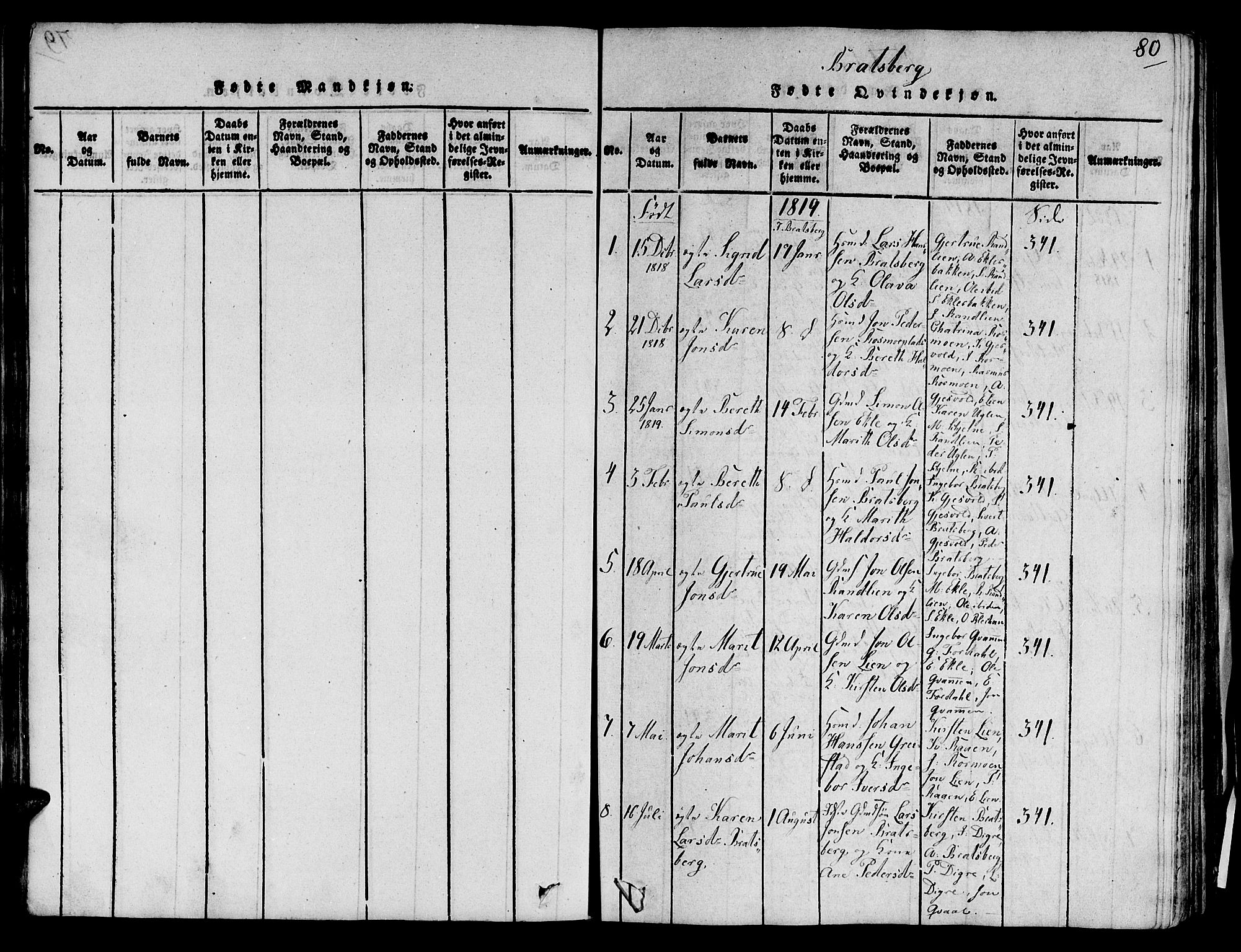 SAT, Ministerialprotokoller, klokkerbøker og fødselsregistre - Sør-Trøndelag, 606/L0285: Ministerialbok nr. 606A03 /3, 1819-1823, s. 80