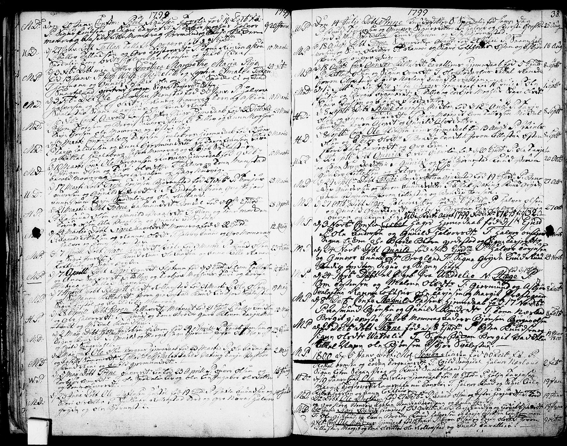 SAKO, Fyresdal kirkebøker, F/Fa/L0002: Ministerialbok nr. I 2, 1769-1814, s. 38