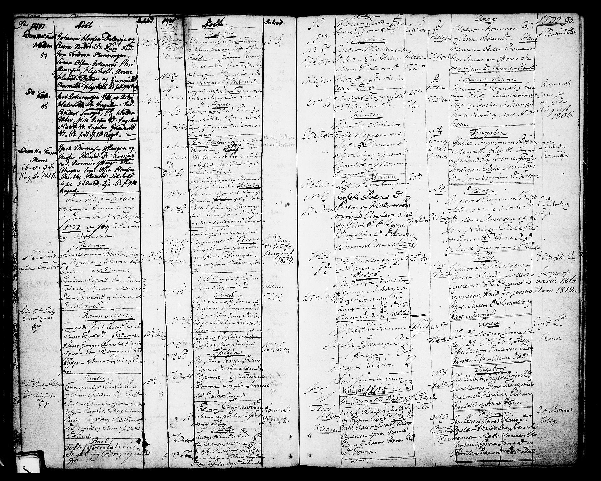 SAKO, Holla kirkebøker, F/Fa/L0002: Ministerialbok nr. 2, 1779-1814, s. 92-93