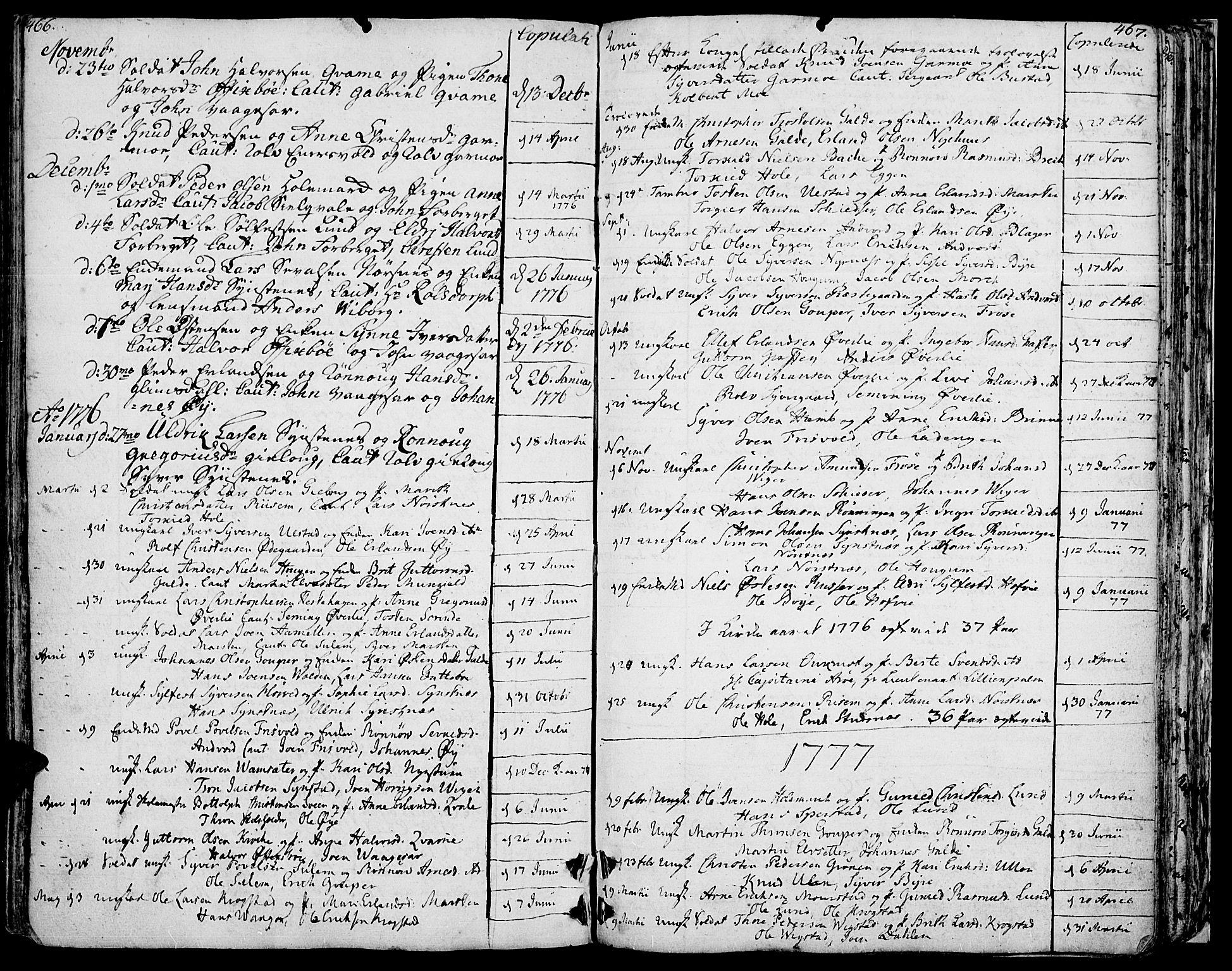 SAH, Lom prestekontor, K/L0002: Ministerialbok nr. 2, 1749-1801, s. 466-467