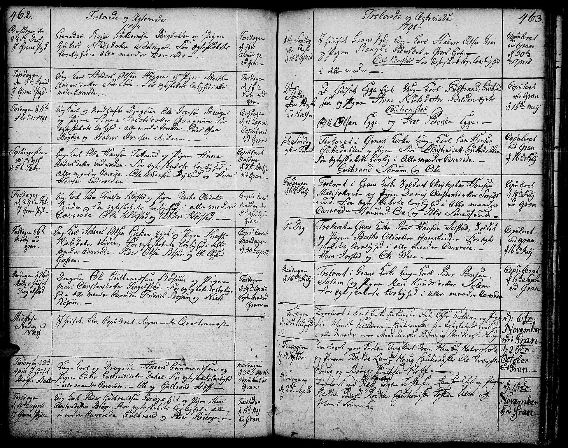 SAH, Gran prestekontor, Ministerialbok nr. 6, 1787-1824, s. 462-463