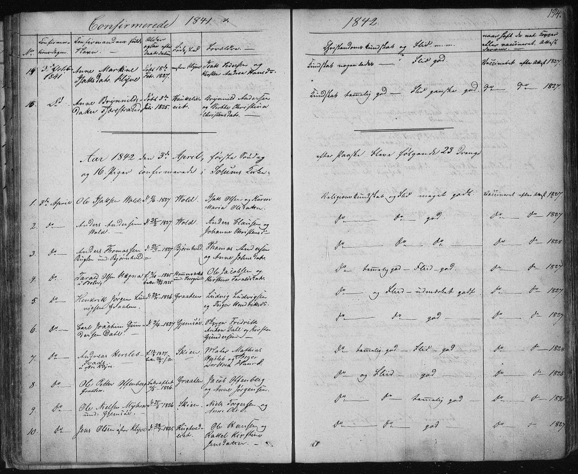 SAKO, Solum kirkebøker, F/Fa/L0005: Ministerialbok nr. I 5, 1833-1843, s. 194