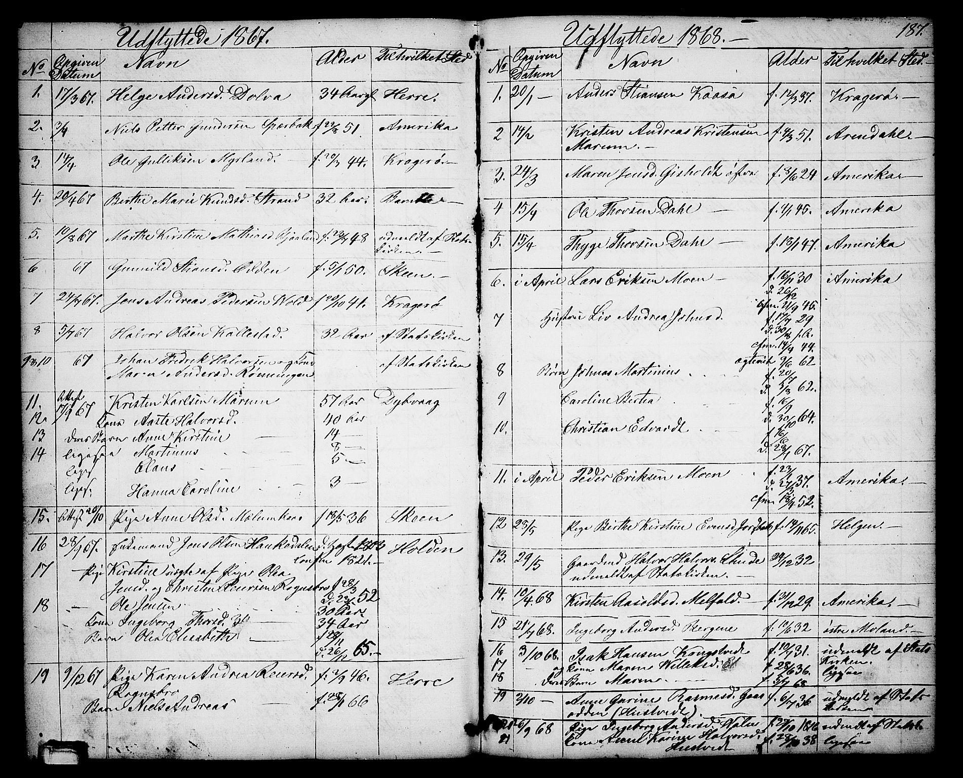 SAKO, Solum kirkebøker, G/Gb/L0002: Klokkerbok nr. II 2, 1859-1879, s. 187