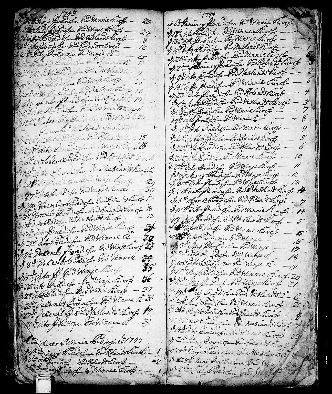 SAKO, Vinje kirkebøker, F/Fa/L0001: Ministerialbok nr. I 1, 1717-1766, s. 258