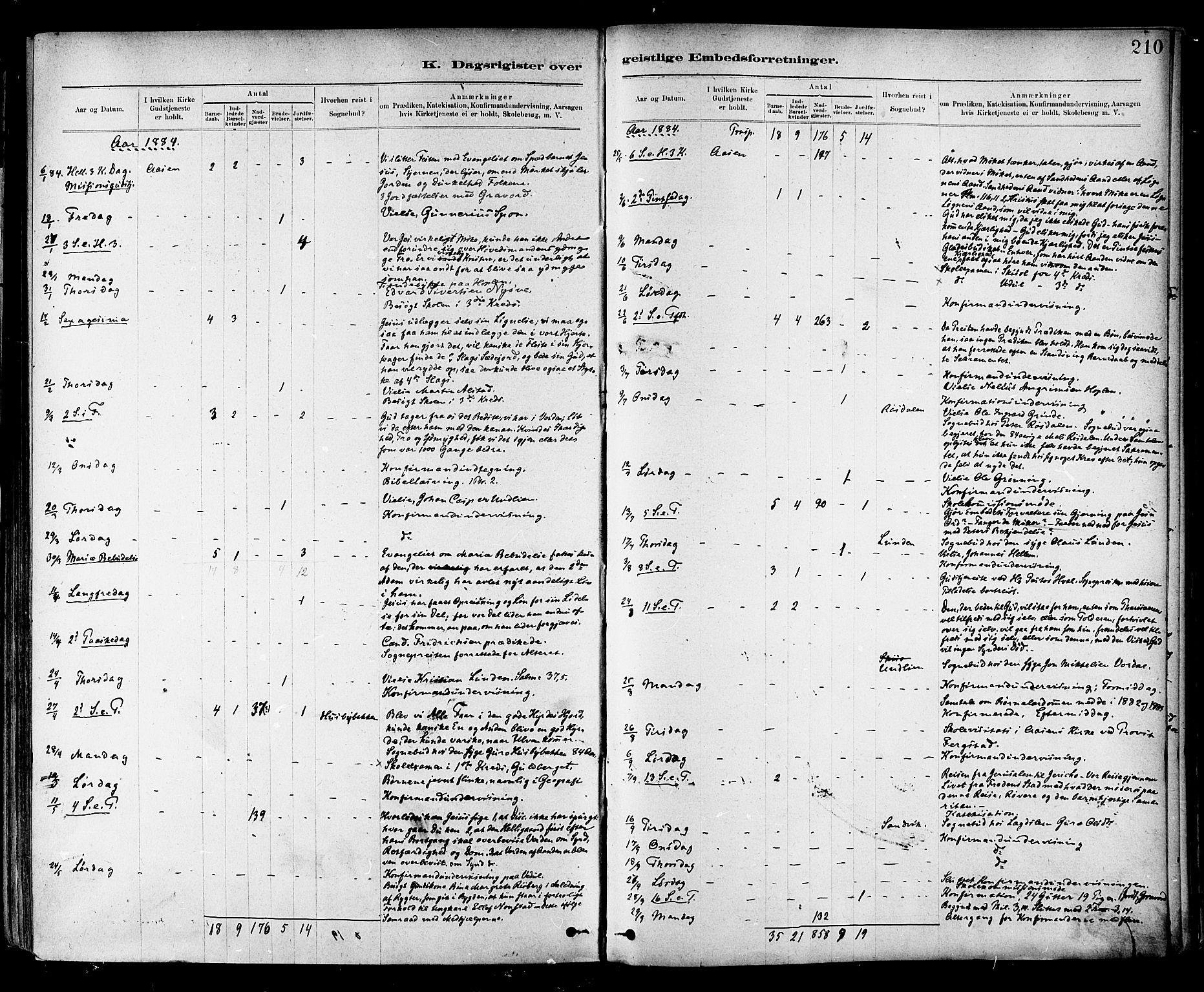 SAT, Ministerialprotokoller, klokkerbøker og fødselsregistre - Nord-Trøndelag, 714/L0130: Ministerialbok nr. 714A01, 1878-1895, s. 210
