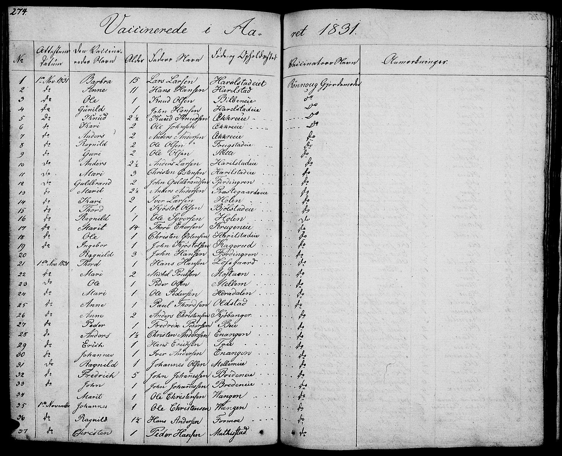SAH, Vågå prestekontor, Ministerialbok nr. 4 /1, 1827-1842, s. 274
