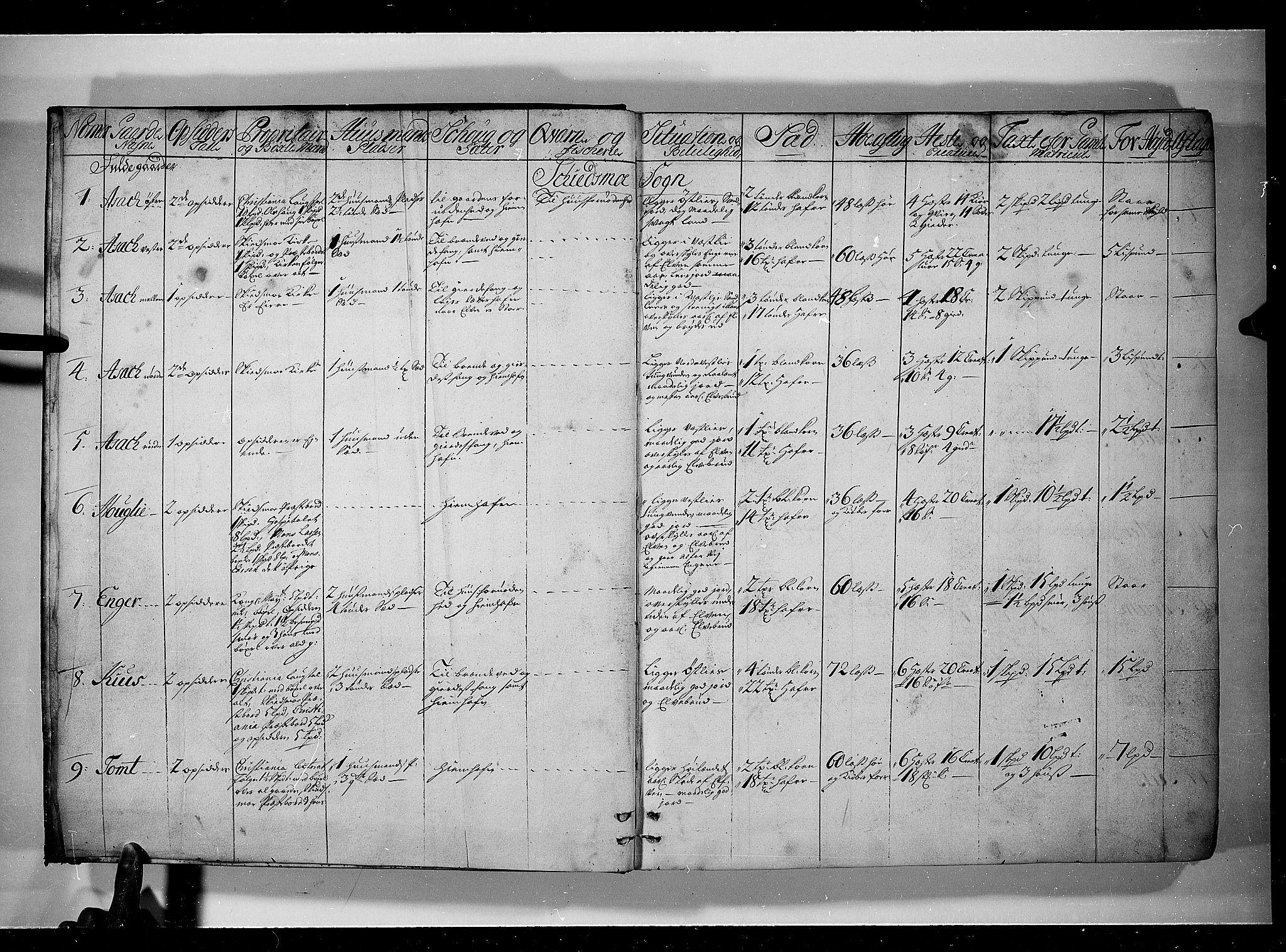 RA, Rentekammeret inntil 1814, Realistisk ordnet avdeling, N/Nb/Nbf/L0091: Nedre Romerike eksaminasjonsprotokoll, 1723, s. 1a