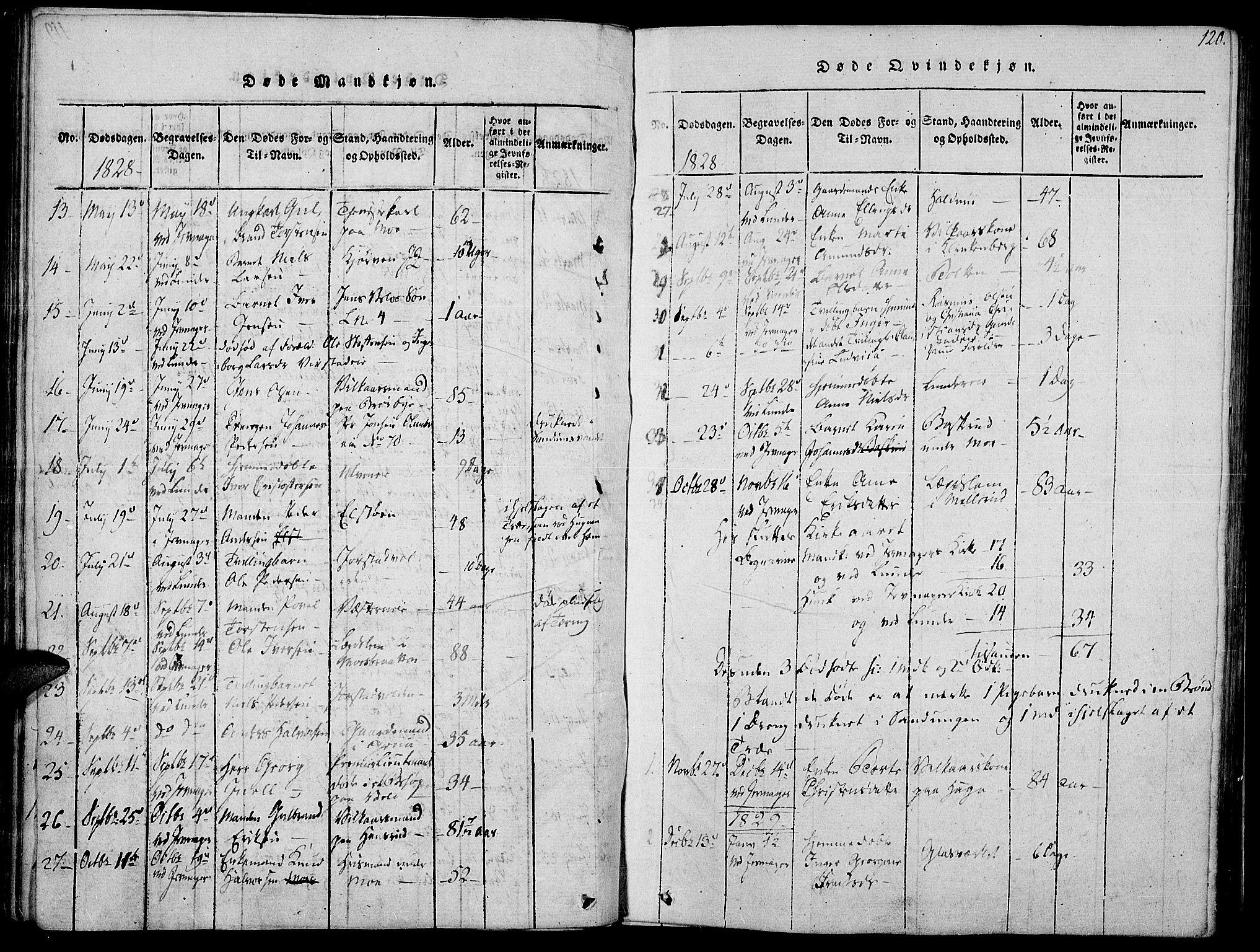 SAH, Jevnaker prestekontor, Ministerialbok nr. 5, 1815-1837, s. 120