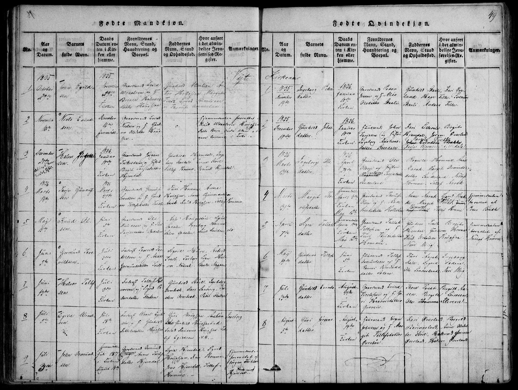 SAKO, Nissedal kirkebøker, F/Fb/L0001: Ministerialbok nr. II 1, 1814-1845, s. 49